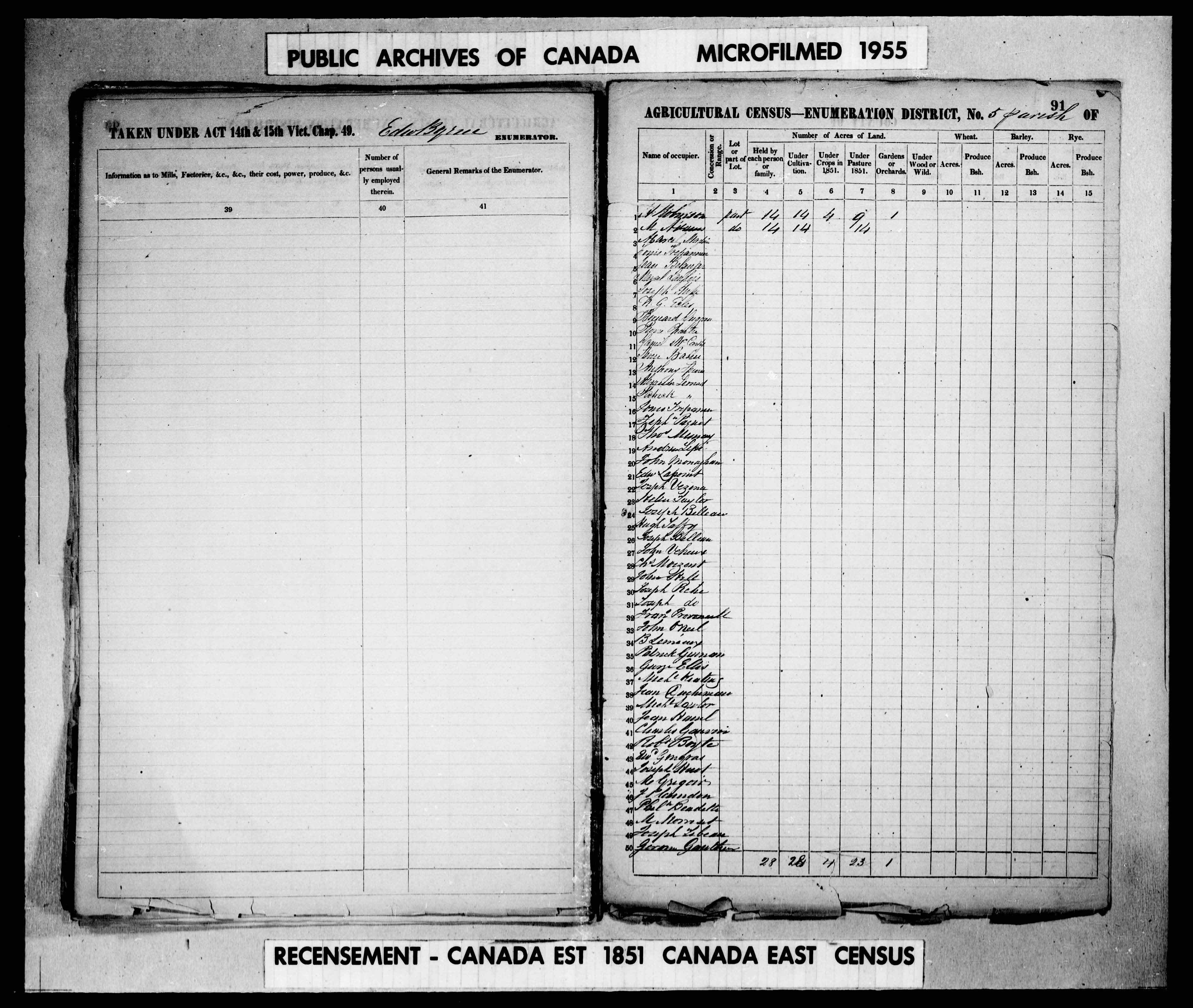 Digitized page of Census of 1851 (Canada East, Canada West, New Brunswick and Nova Scotia), Page number 91, for Joseph Belleau
