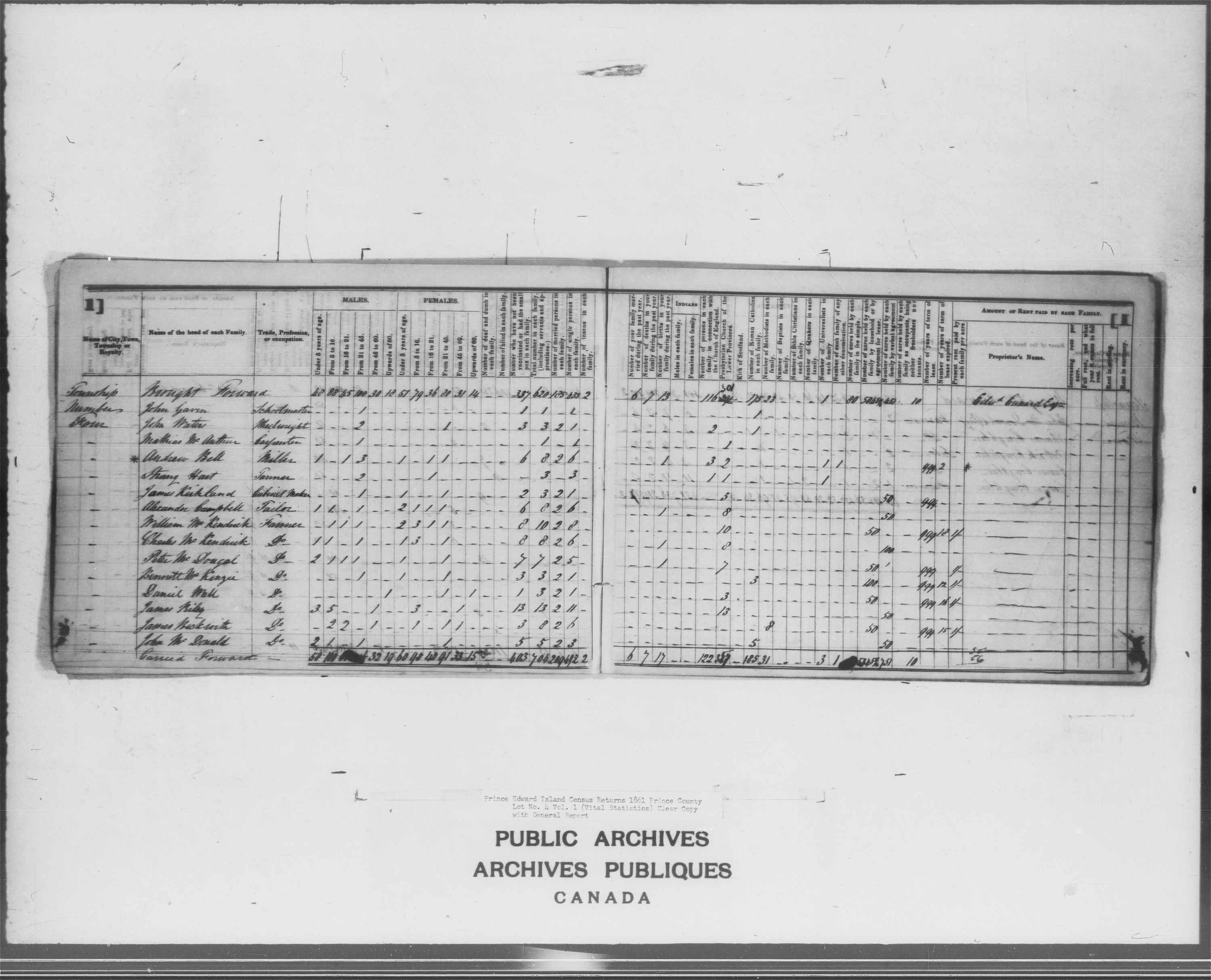 Digitized page of Census of 1861 (Canada East, Canada West, Prince Edward Island, New Brunswick and Nova Scotia), Page number 8, for James Kirkland