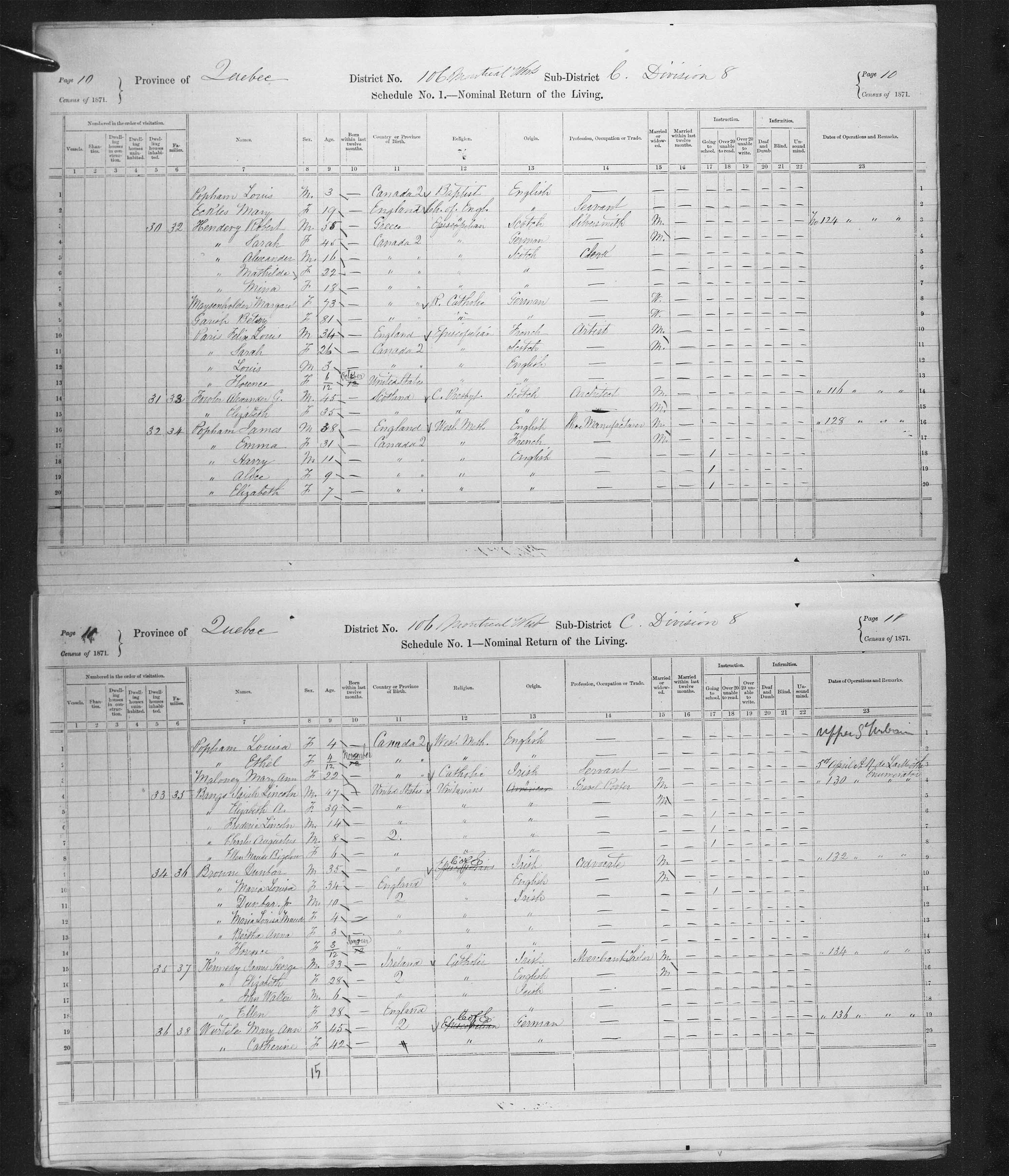 Digitized page of Census of Canada, 1871, Page number 11, for Dunbar Brown