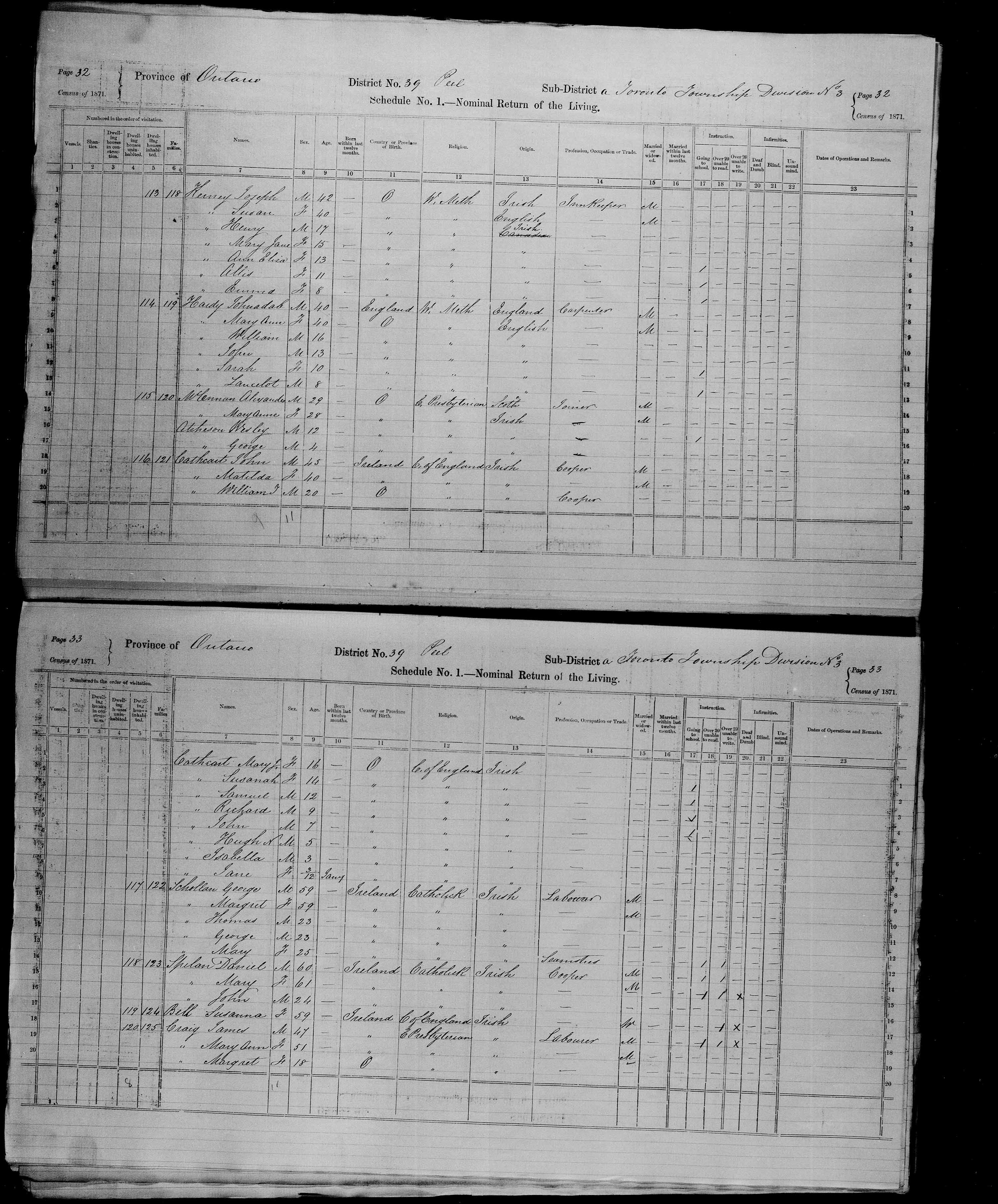 Digitized page of Census of Canada, 1871, Page number 33, for Susanna Bell