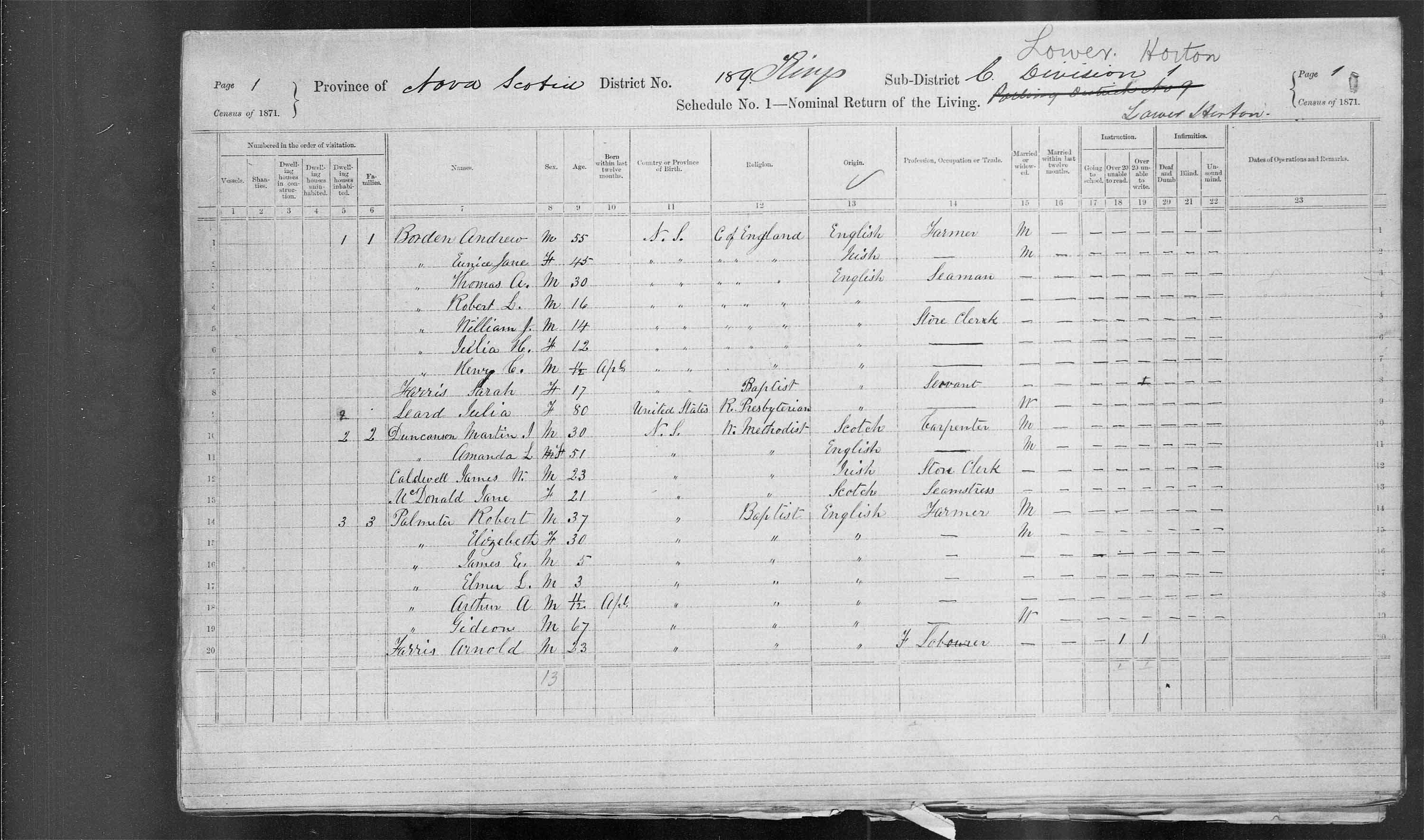 Digitized page of Census of Canada, 1871, Page number 1, for Robert L Borden