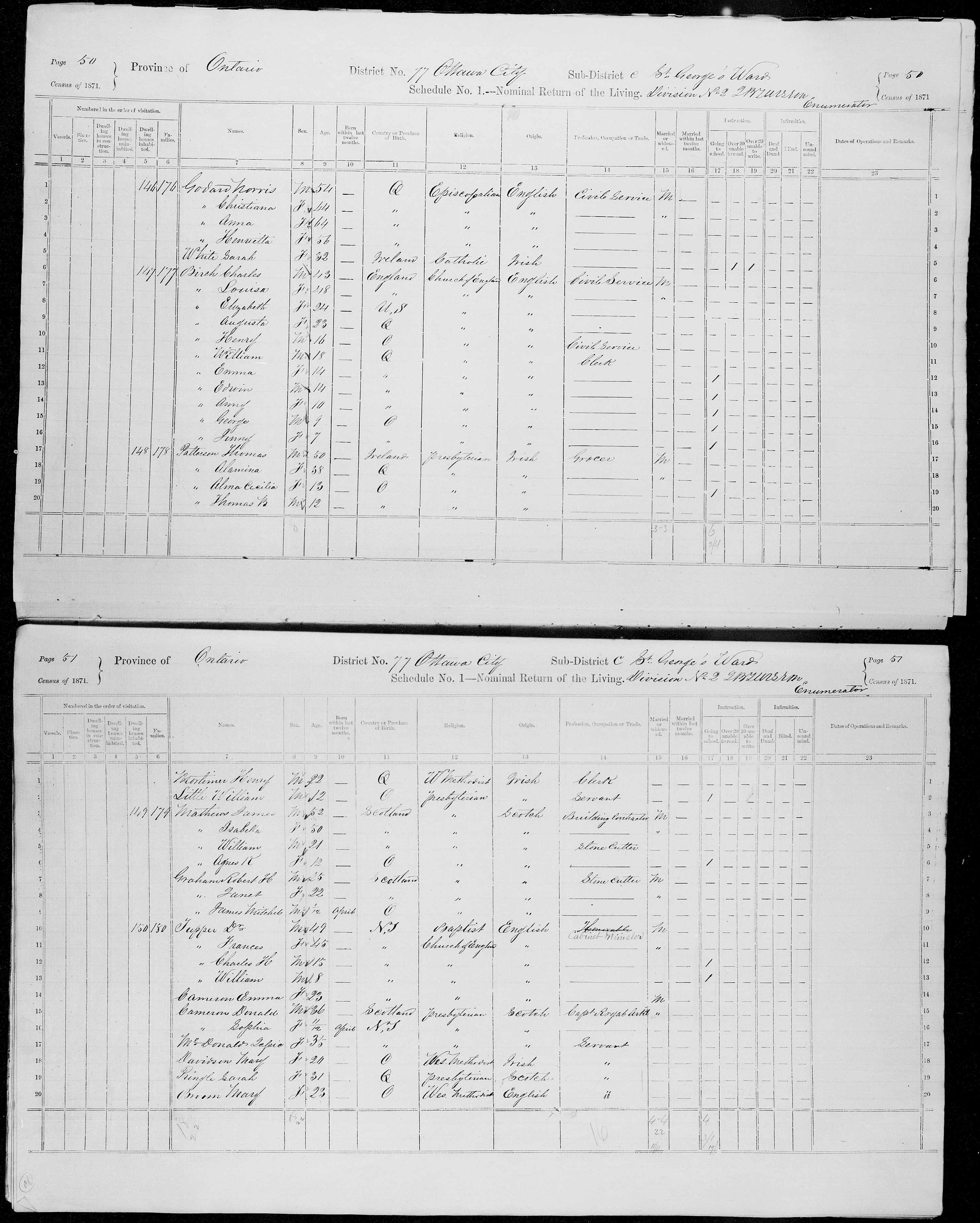 Digitized page of Census of Canada, 1871, Page number 51, for  Tupper