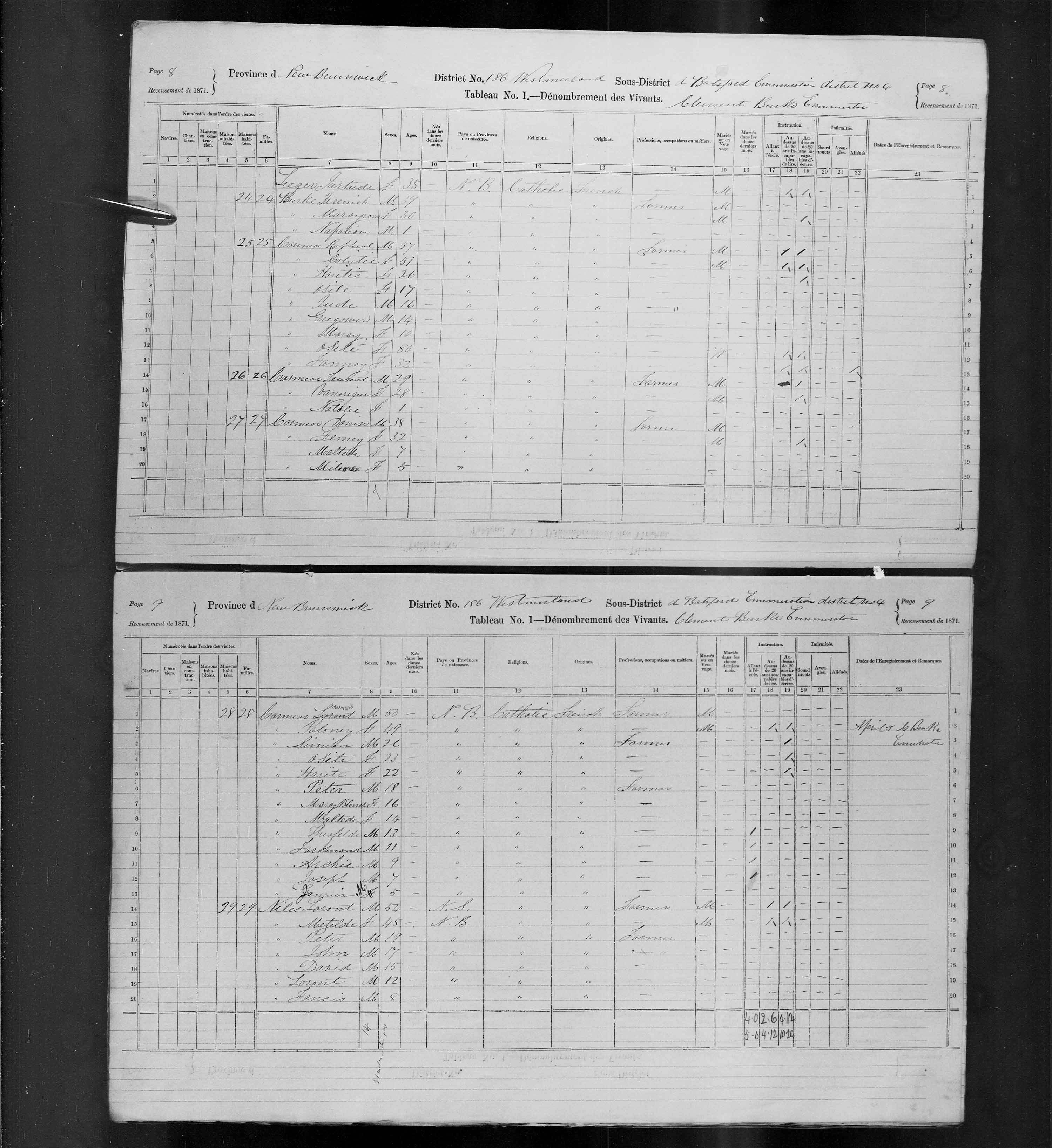 Digitized page of Census of Canada, 1871, Page number 9, for Loront Niles