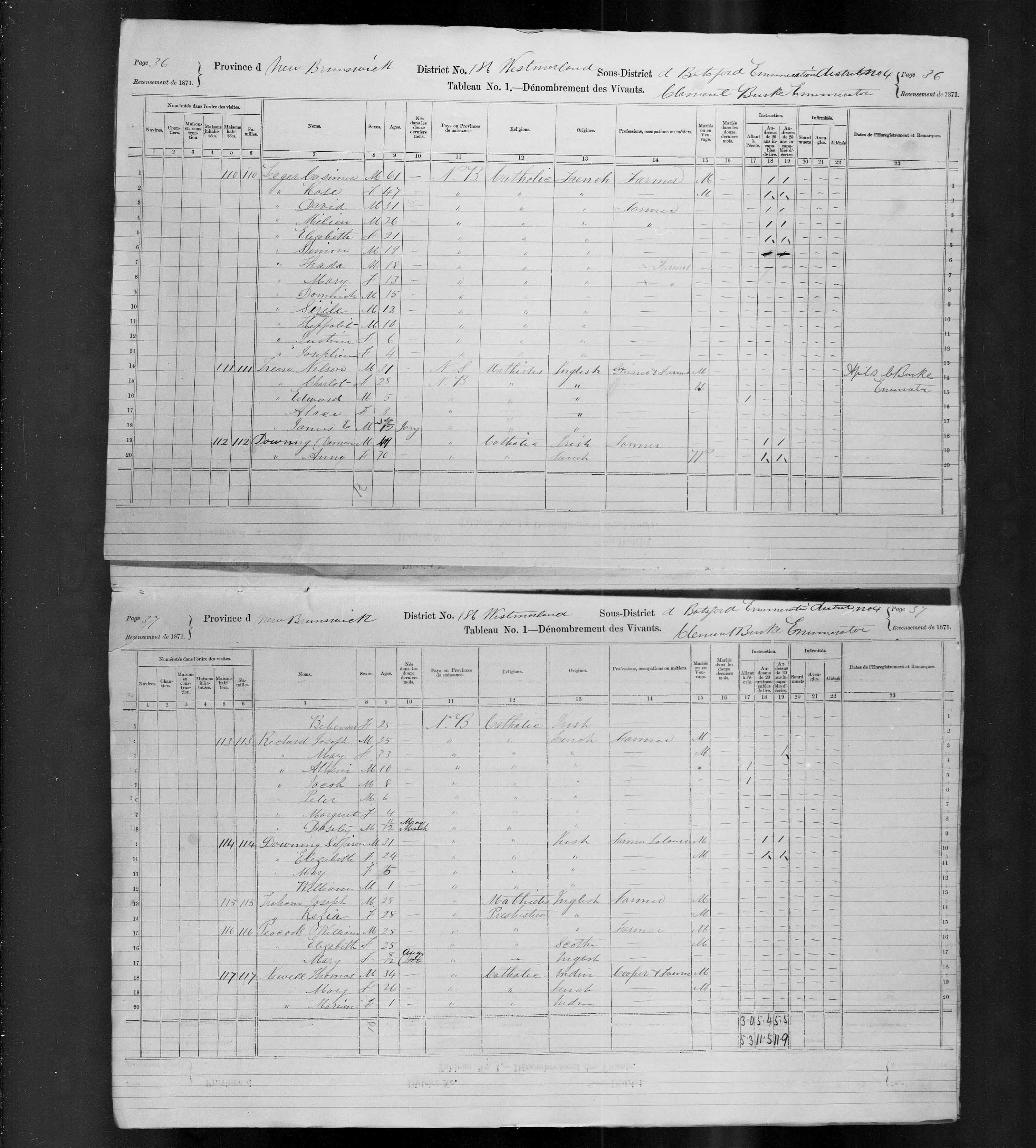 Digitized page of Census of Canada, 1871, Page number 36, for Casimer Leger