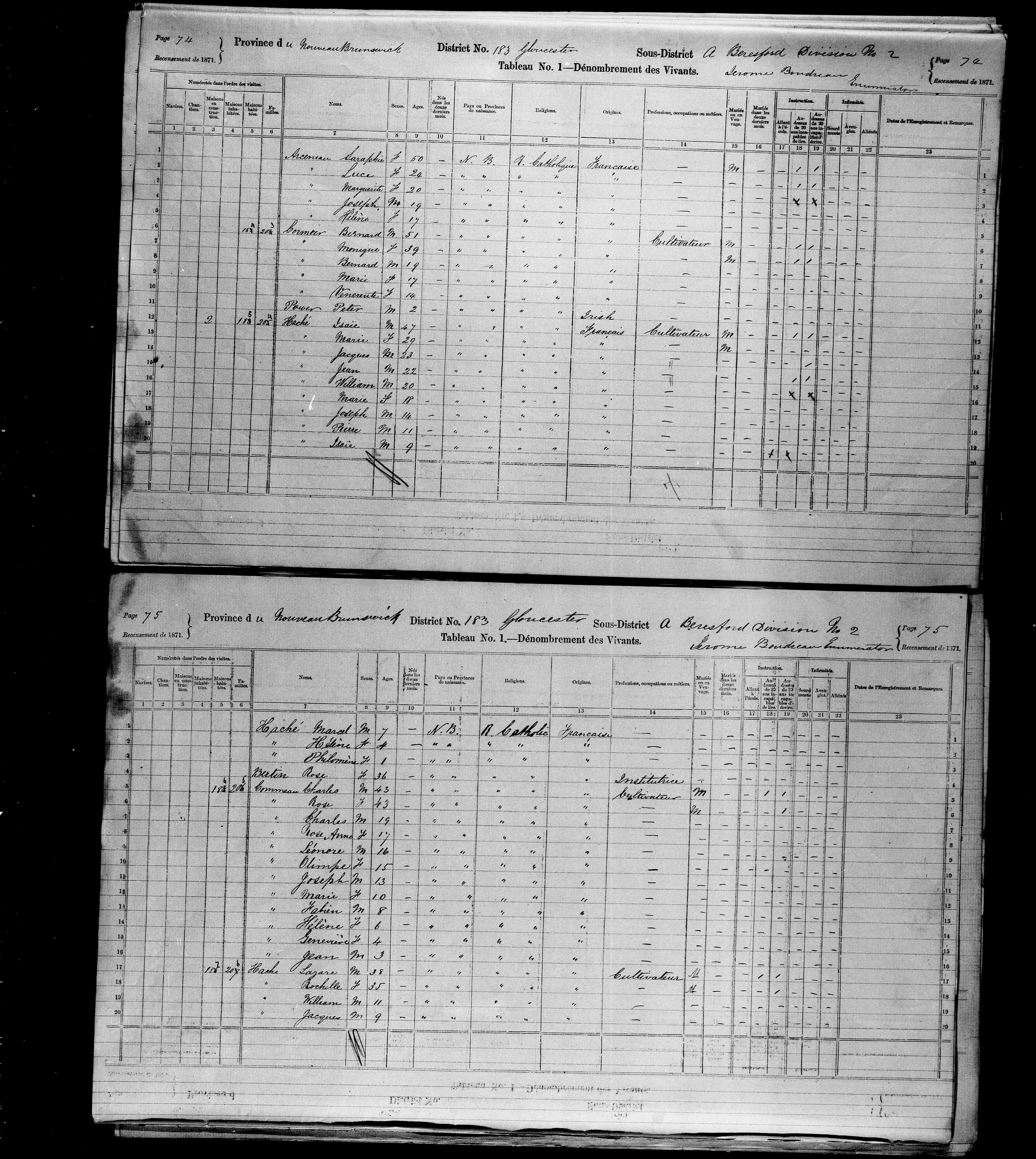 Digitized page of Census of Canada, 1871, Page number 74, for Isaic Haché