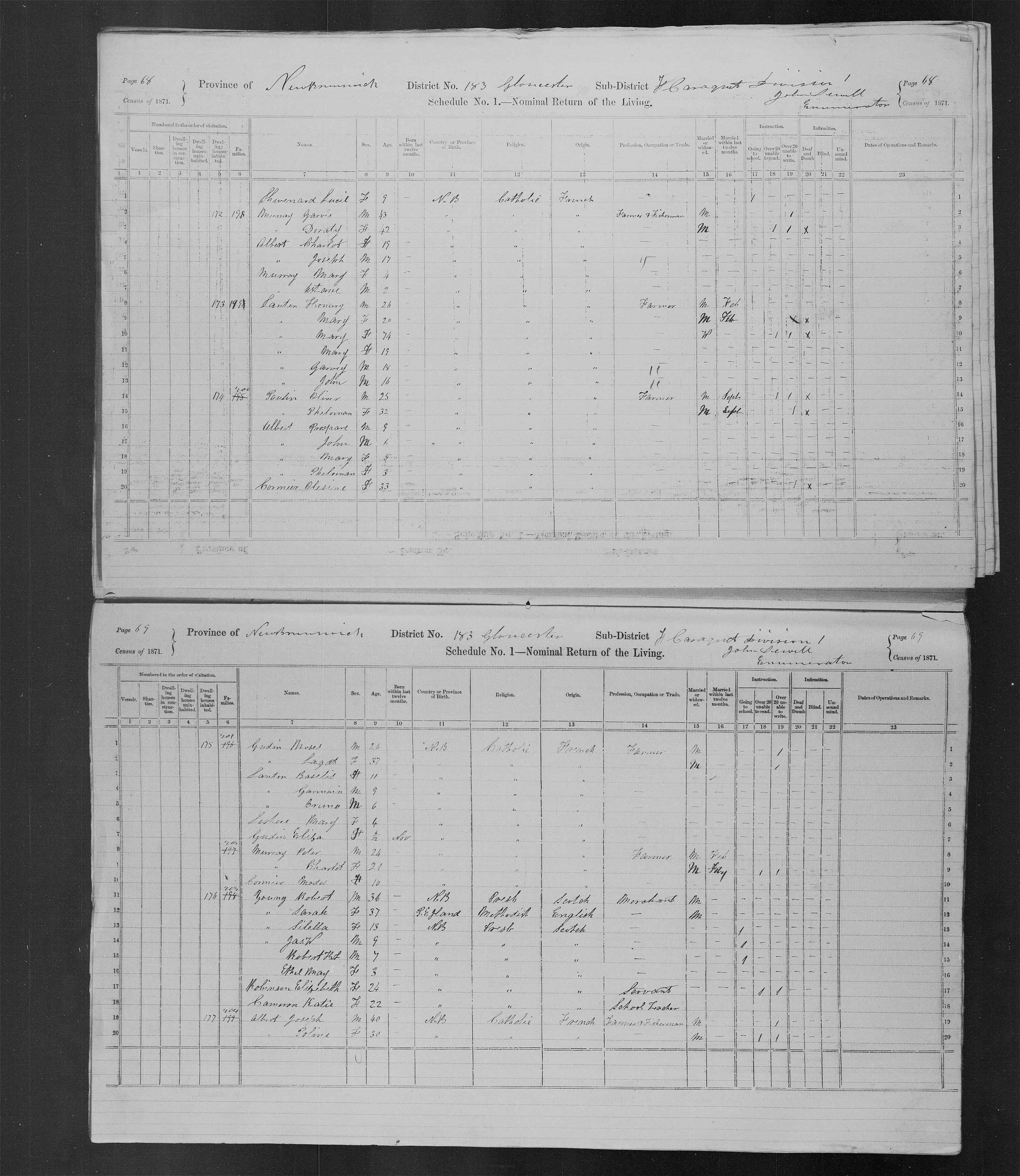 Digitized page of Census of Canada, 1871, Page number 68, for Honary Lanten