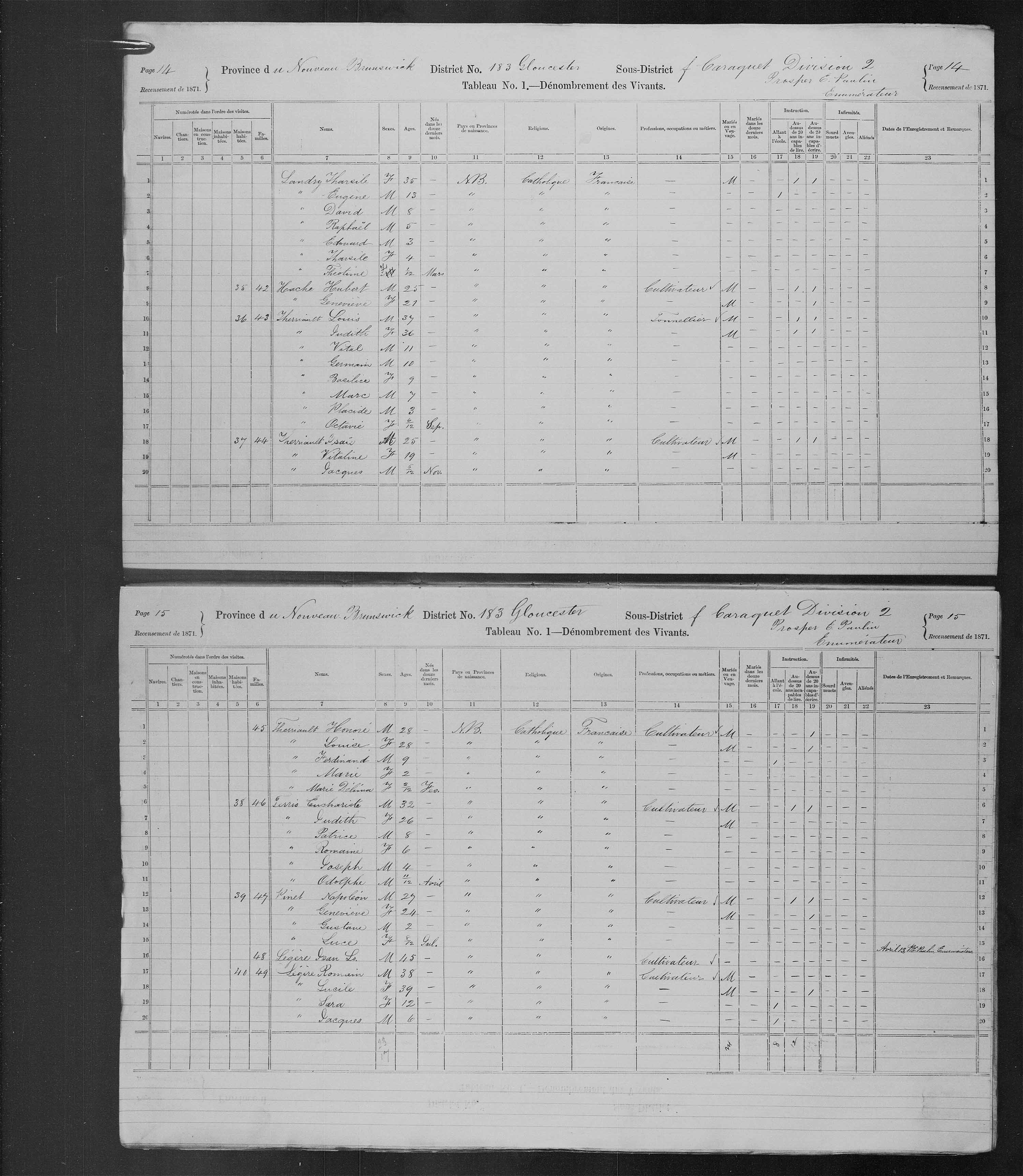 Digitized page of Census of Canada, 1871, Page number 15, for Romain Legere