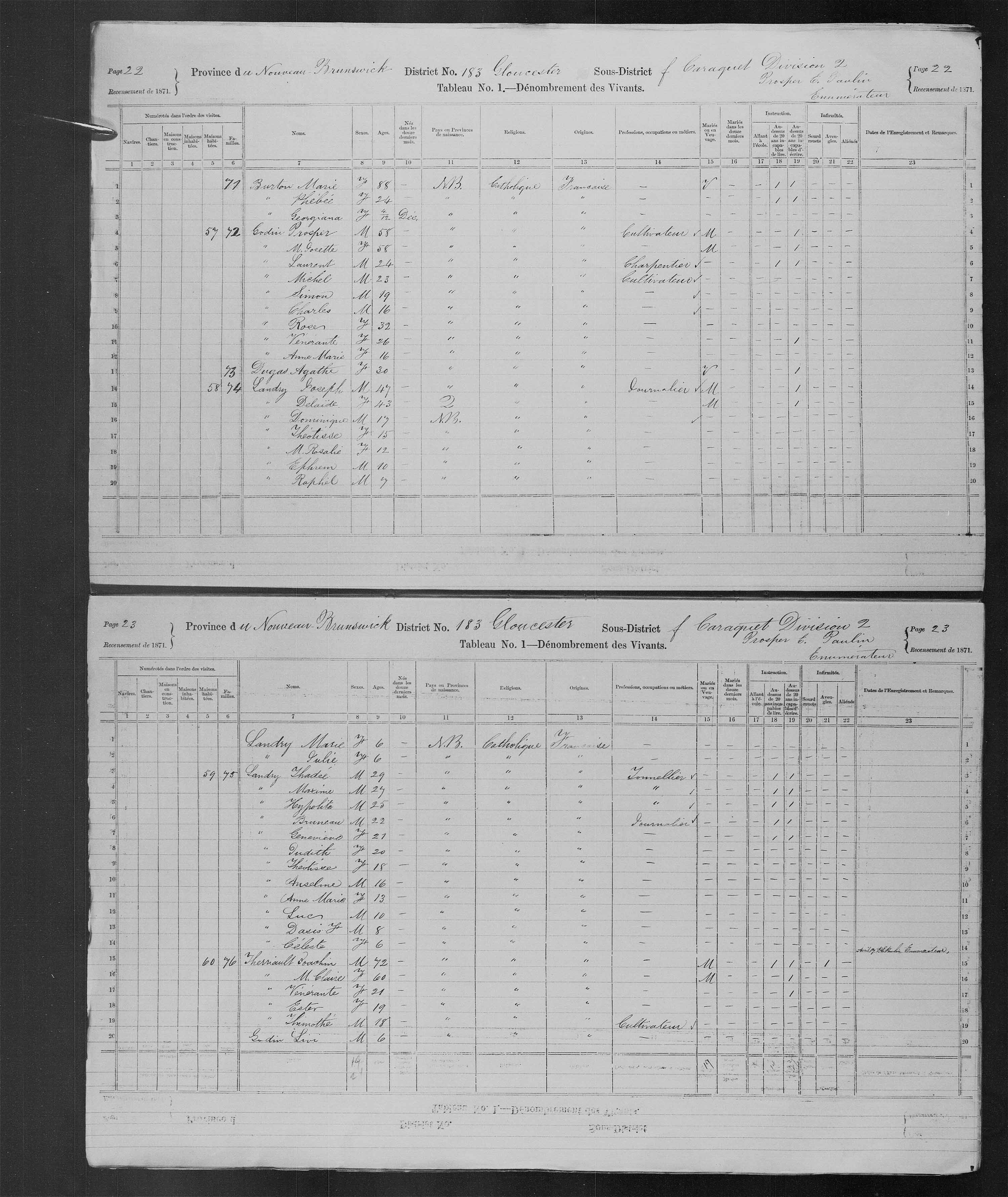 Digitized page of Census of Canada, 1871, Page number 22, for Joseph Landry