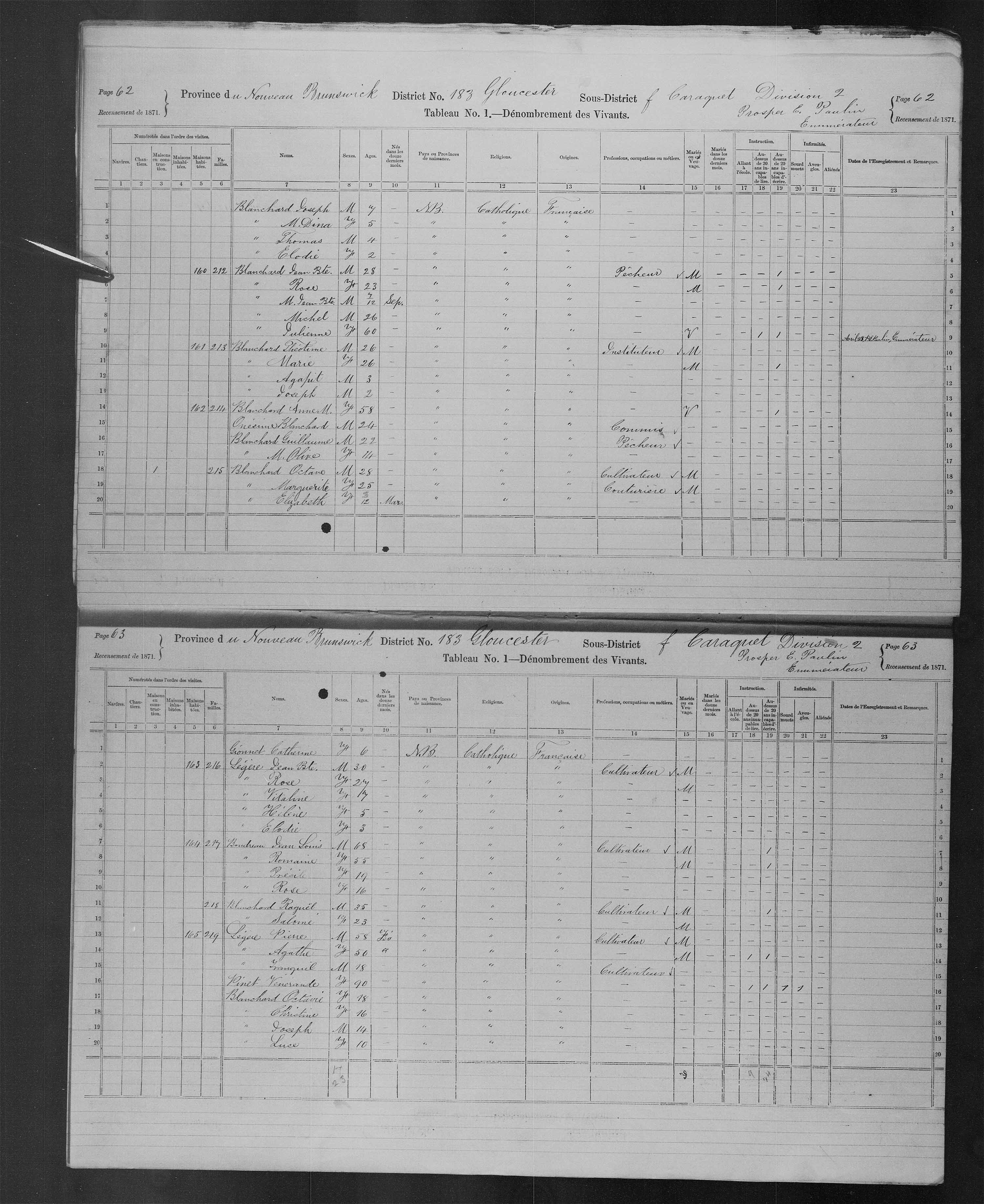 Digitized page of Census of Canada, 1871, Page number 63, for Pierre Legere