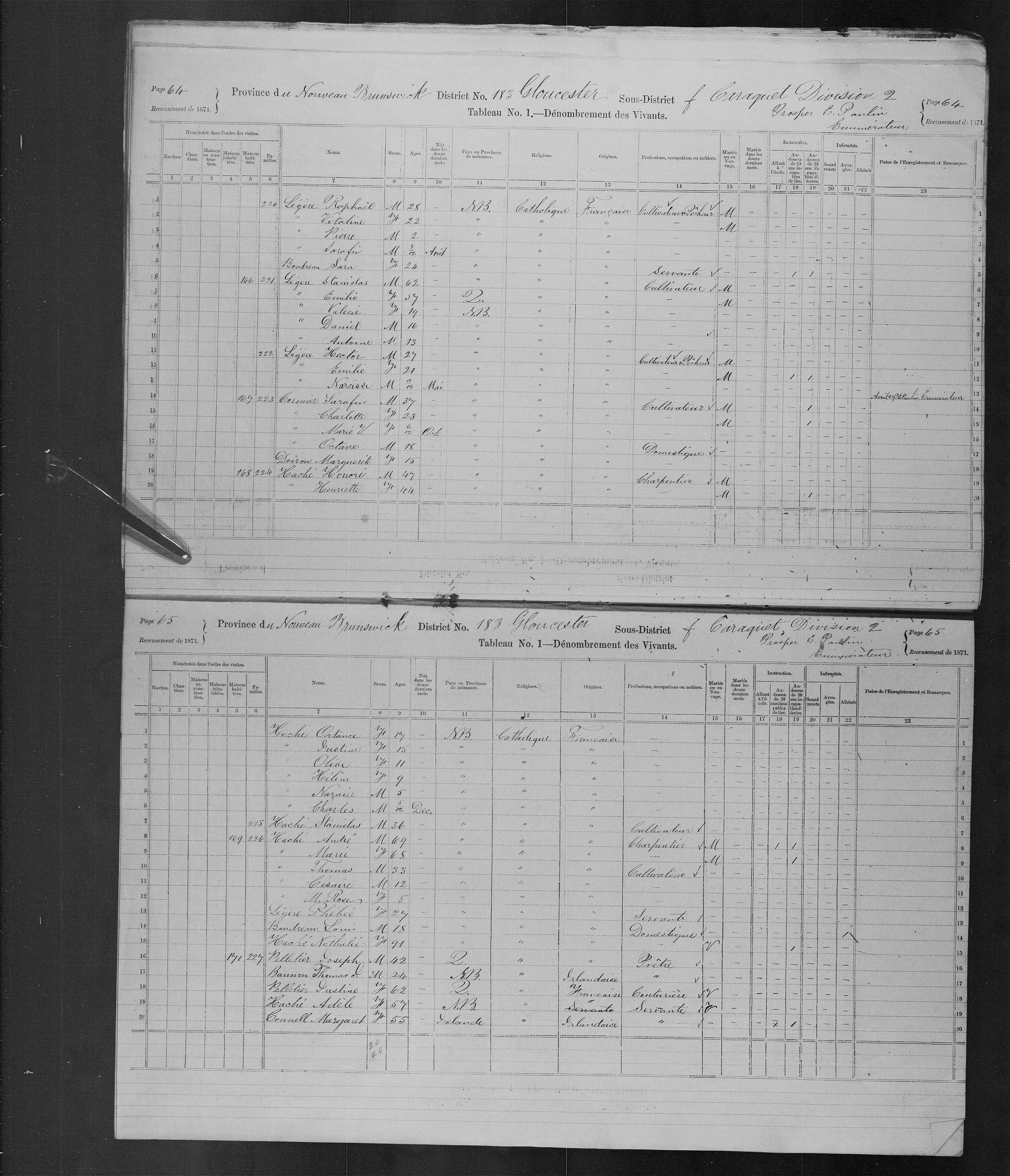 Digitized page of Census of Canada, 1871, Page number 64, for Hector Légère