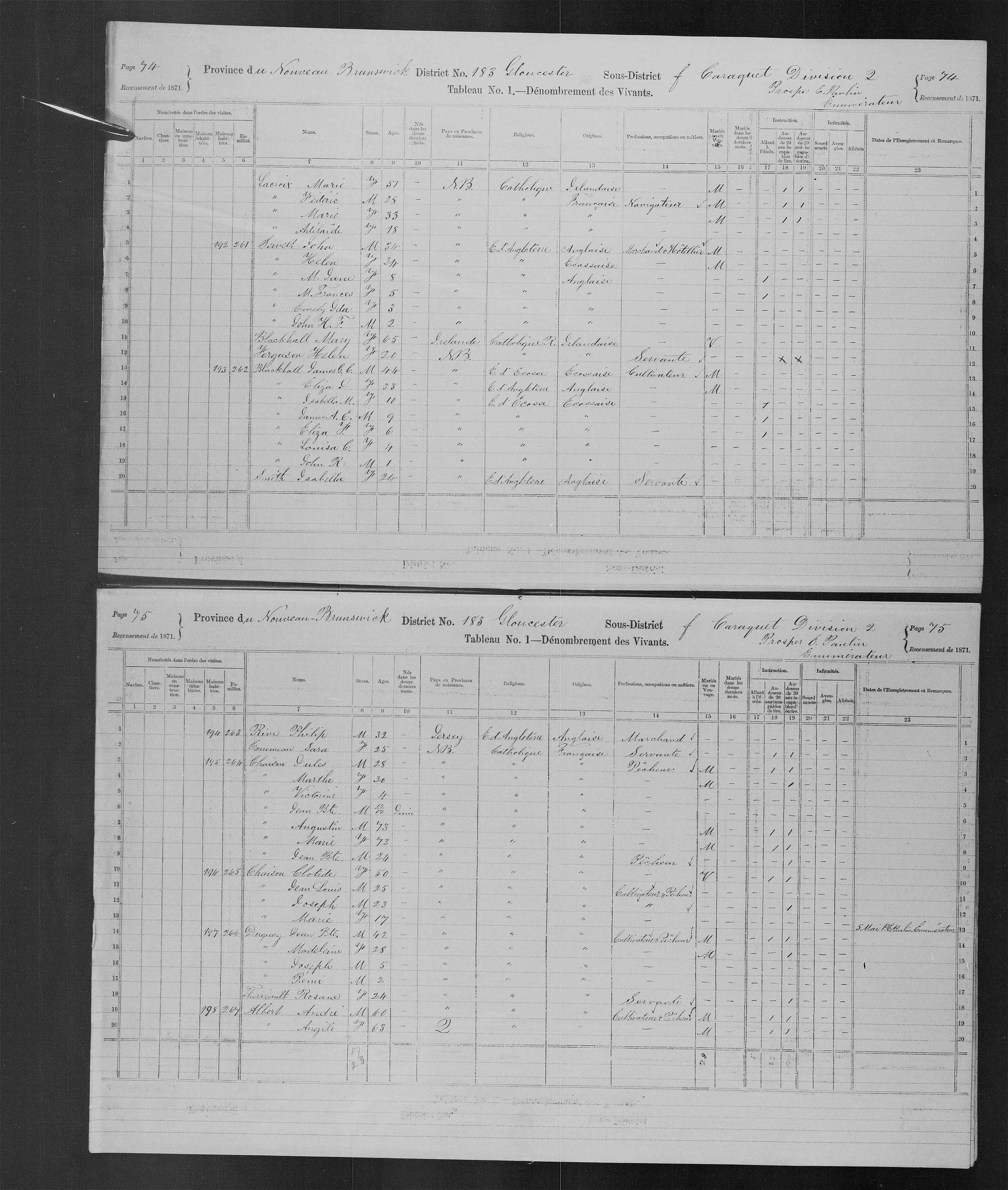 Digitized page of Census of Canada, 1871, Page number 75, for Andre Albert