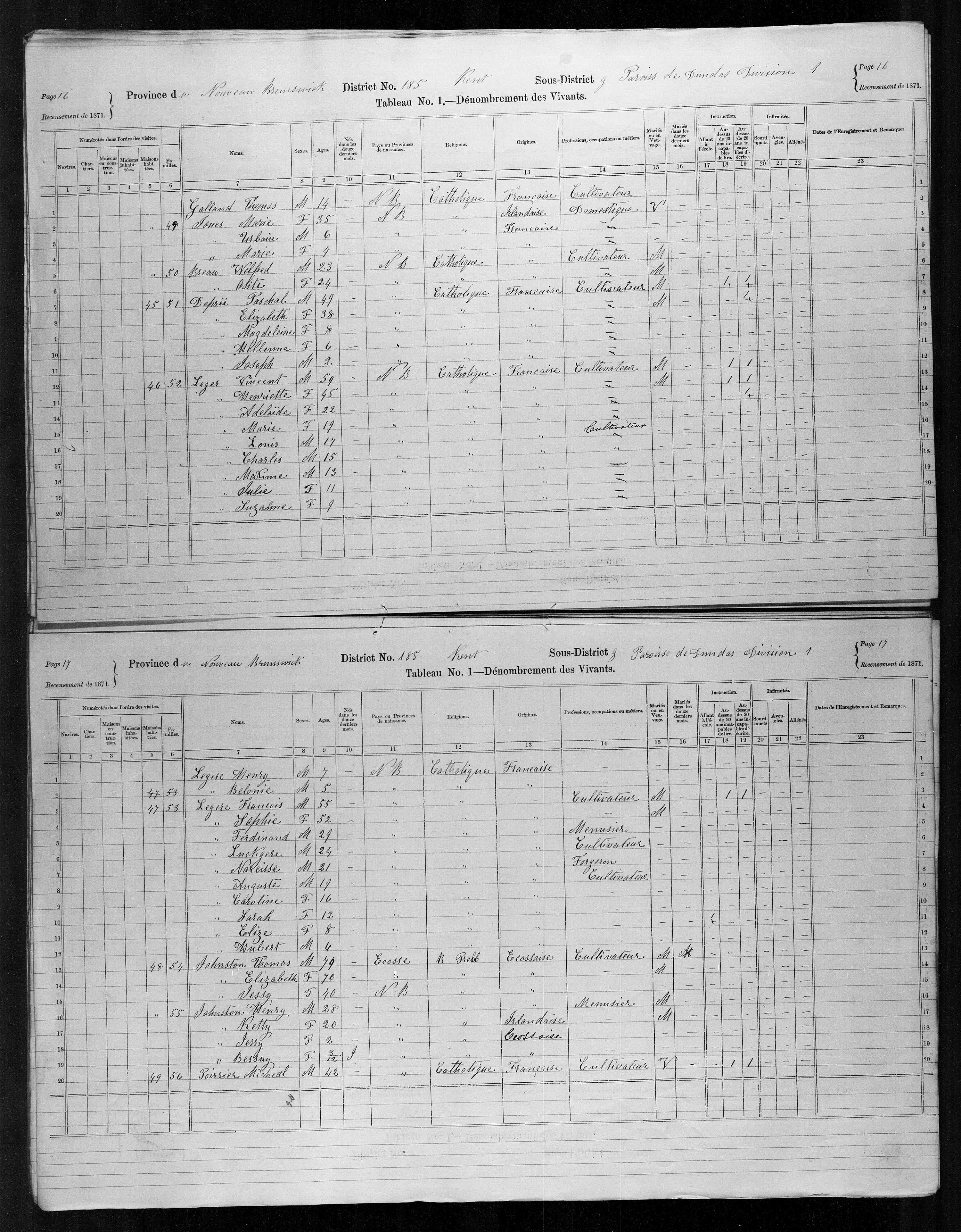Digitized page of Census of Canada, 1871, Page number 17, for Francois Legere