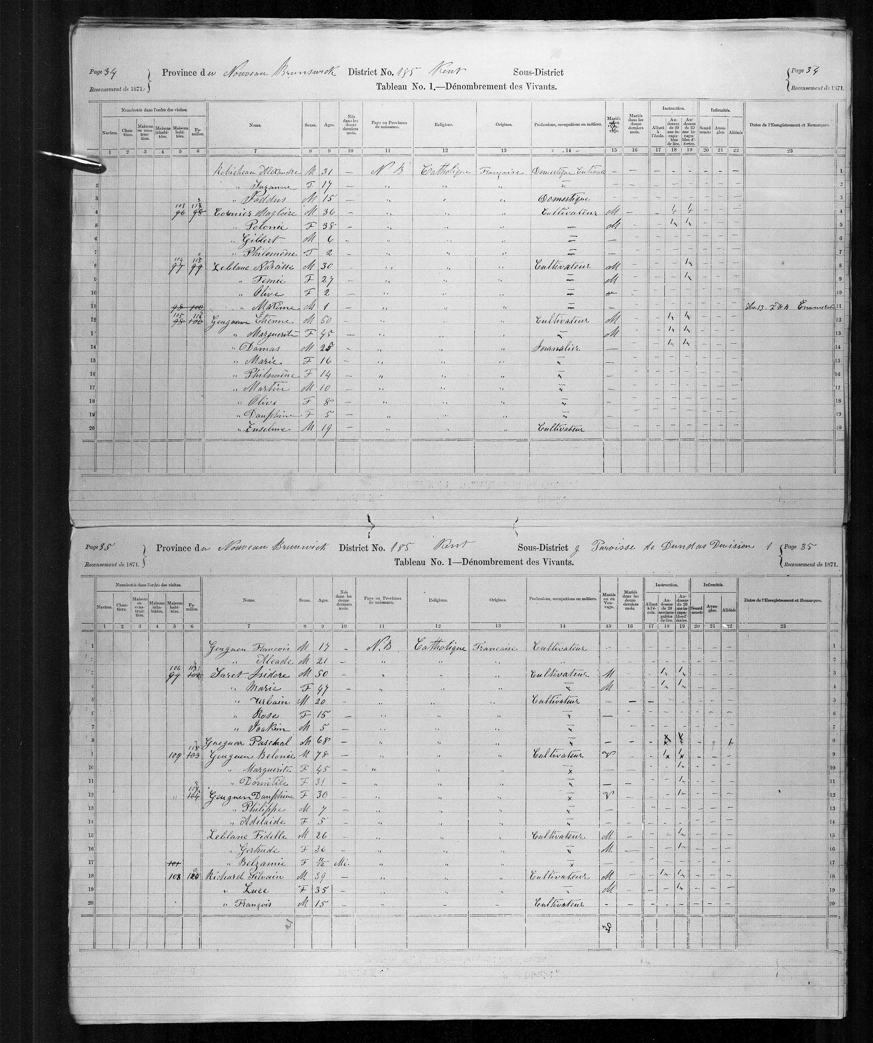 Digitized page of Census of Canada, 1871, Page number 34, for Magloire Cornier