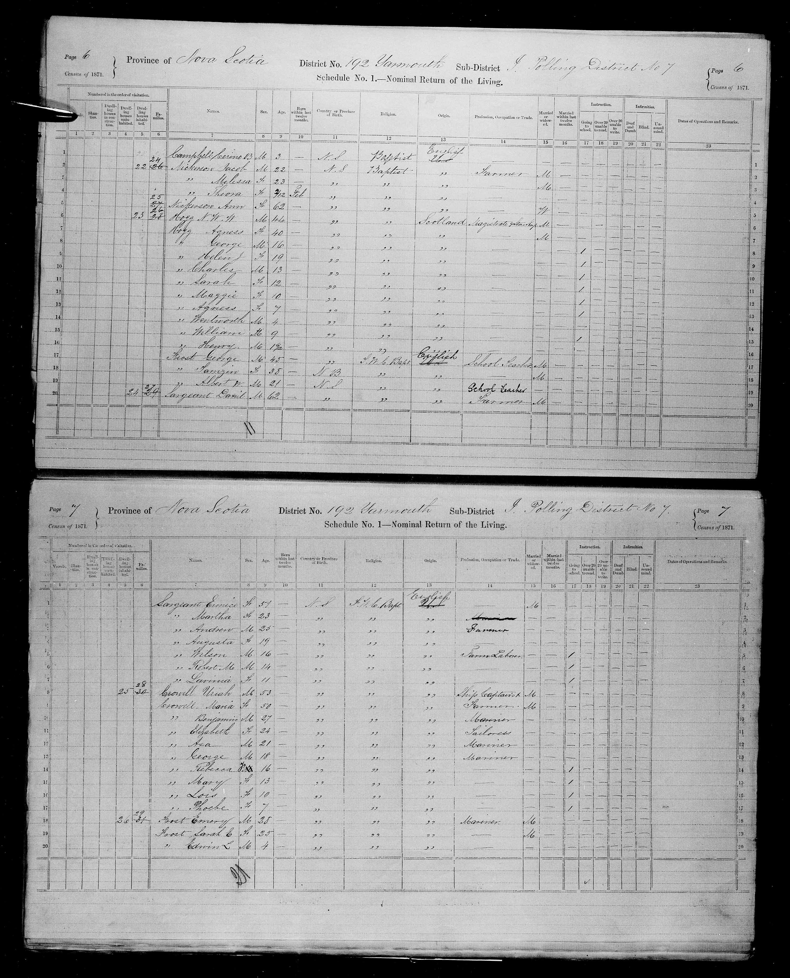 Digitized page of Census of Canada, 1871, Page number 6, for Agness Hogg