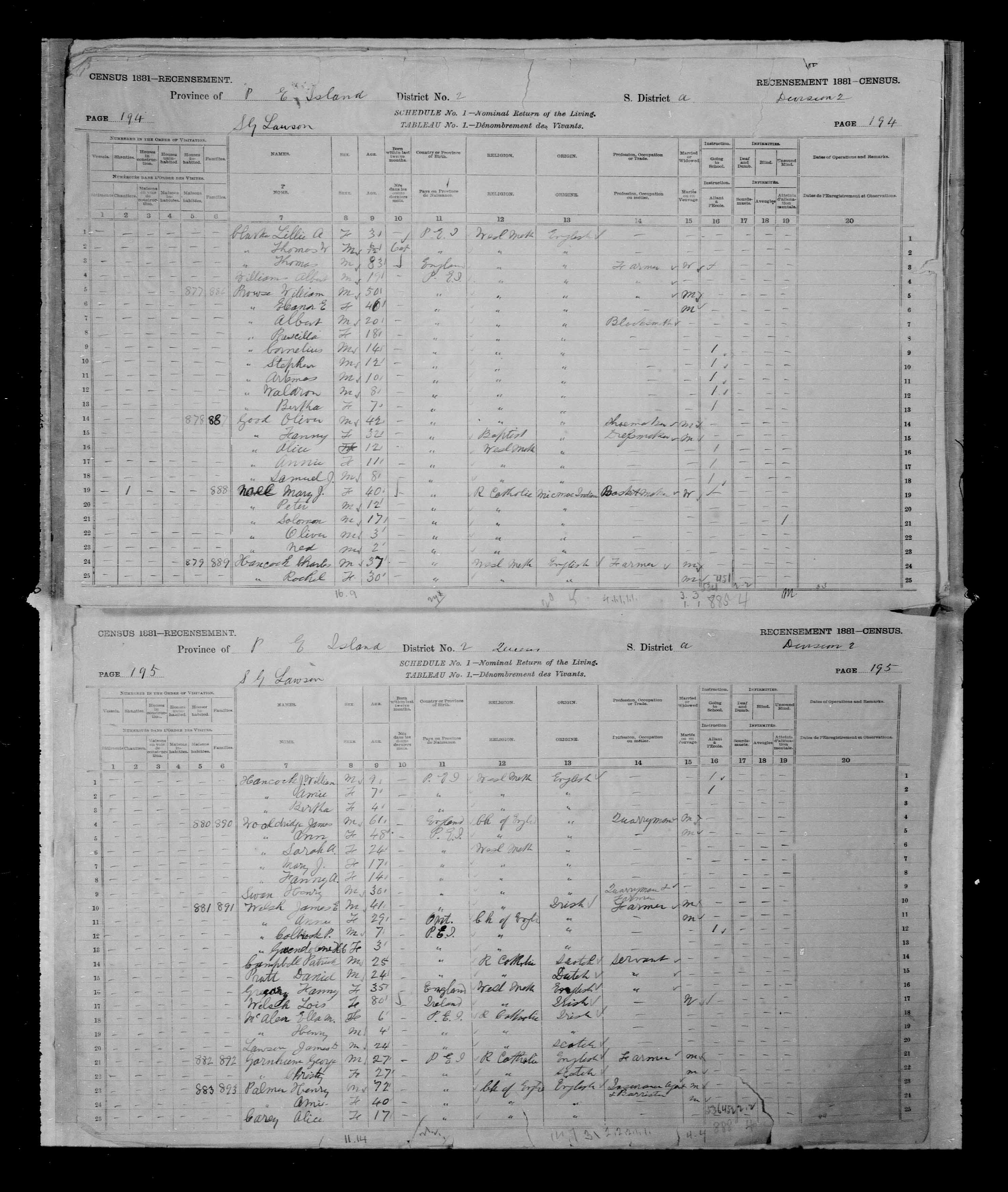 Digitized page of Census of Canada, 1881, Page number 194, for William PROWSE
