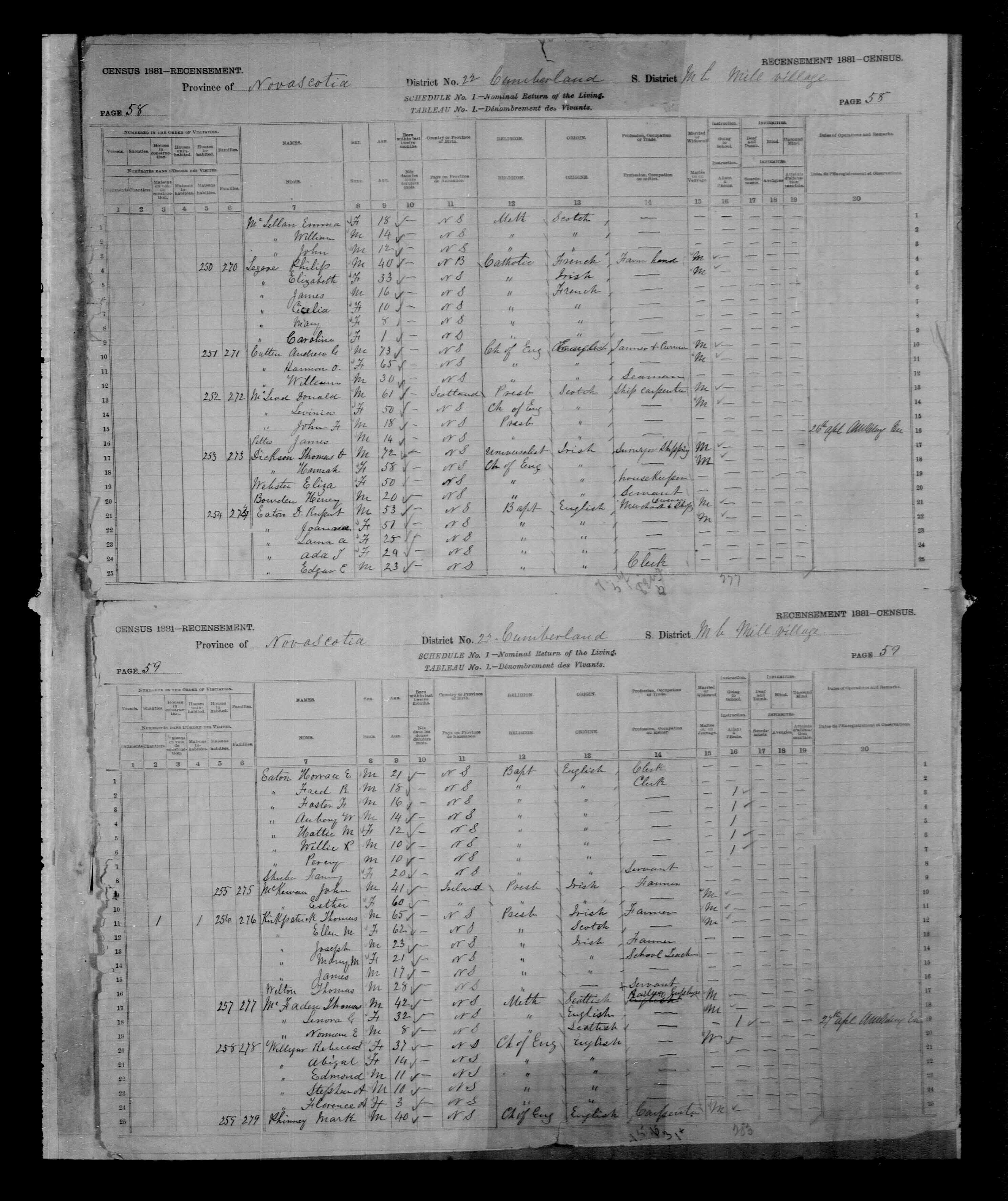 Digitized page of Census of Canada, 1881, Page number 58, for Philip LEGERE