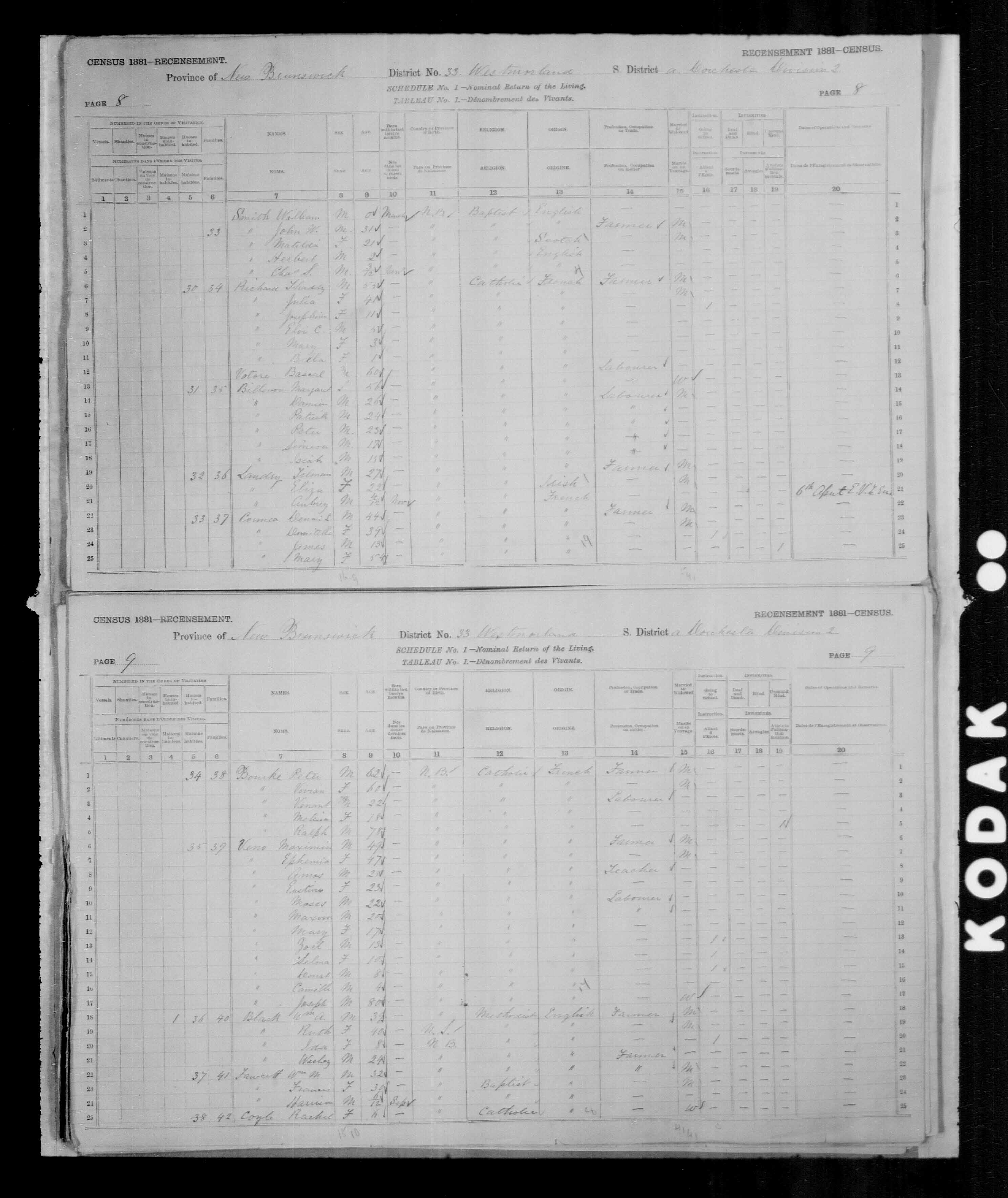 Digitized page of Census of Canada, 1881, Page number 9, for Maximin VENO