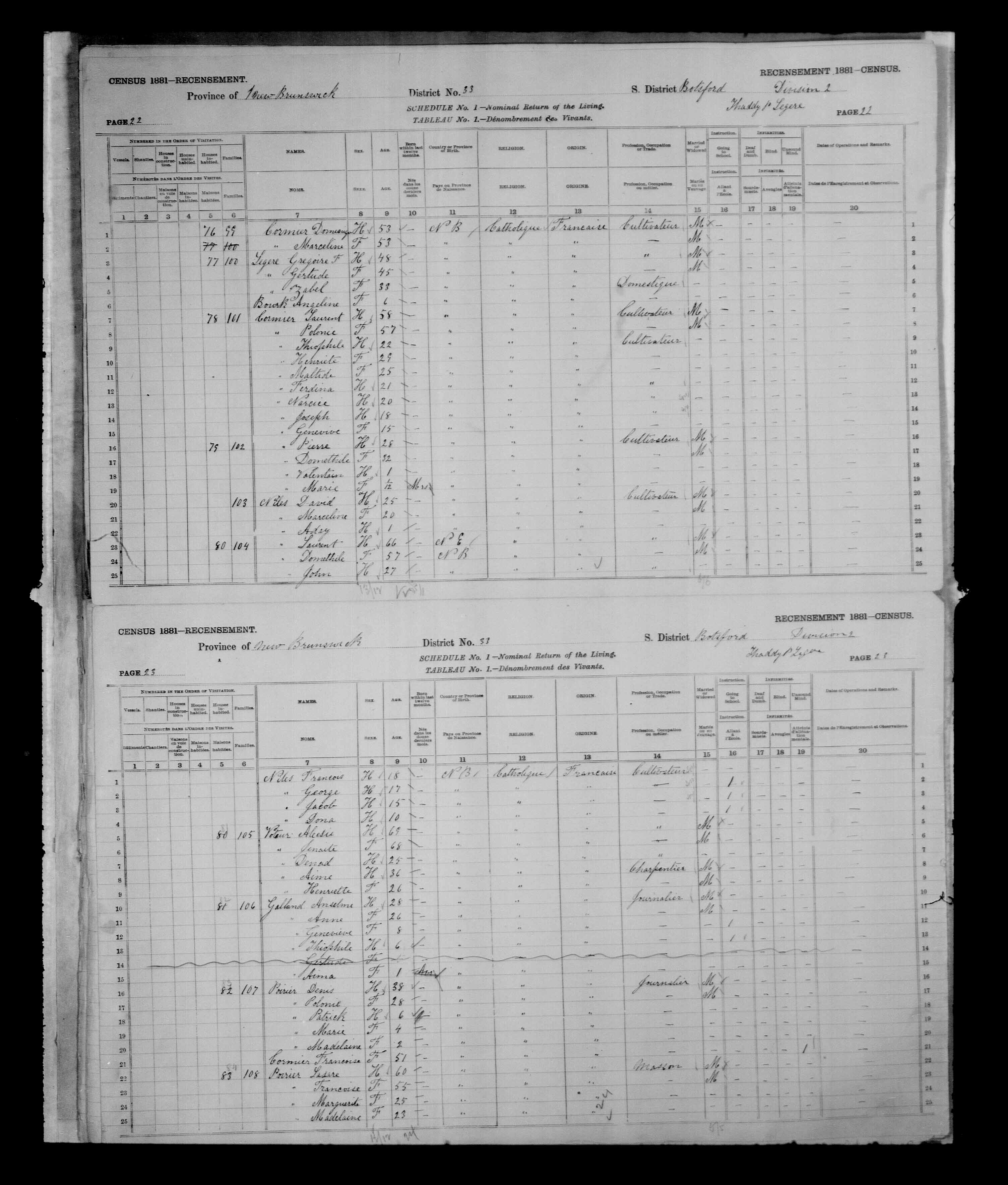Digitized page of Census of Canada, 1881, Page number 22, for Laurent NILES