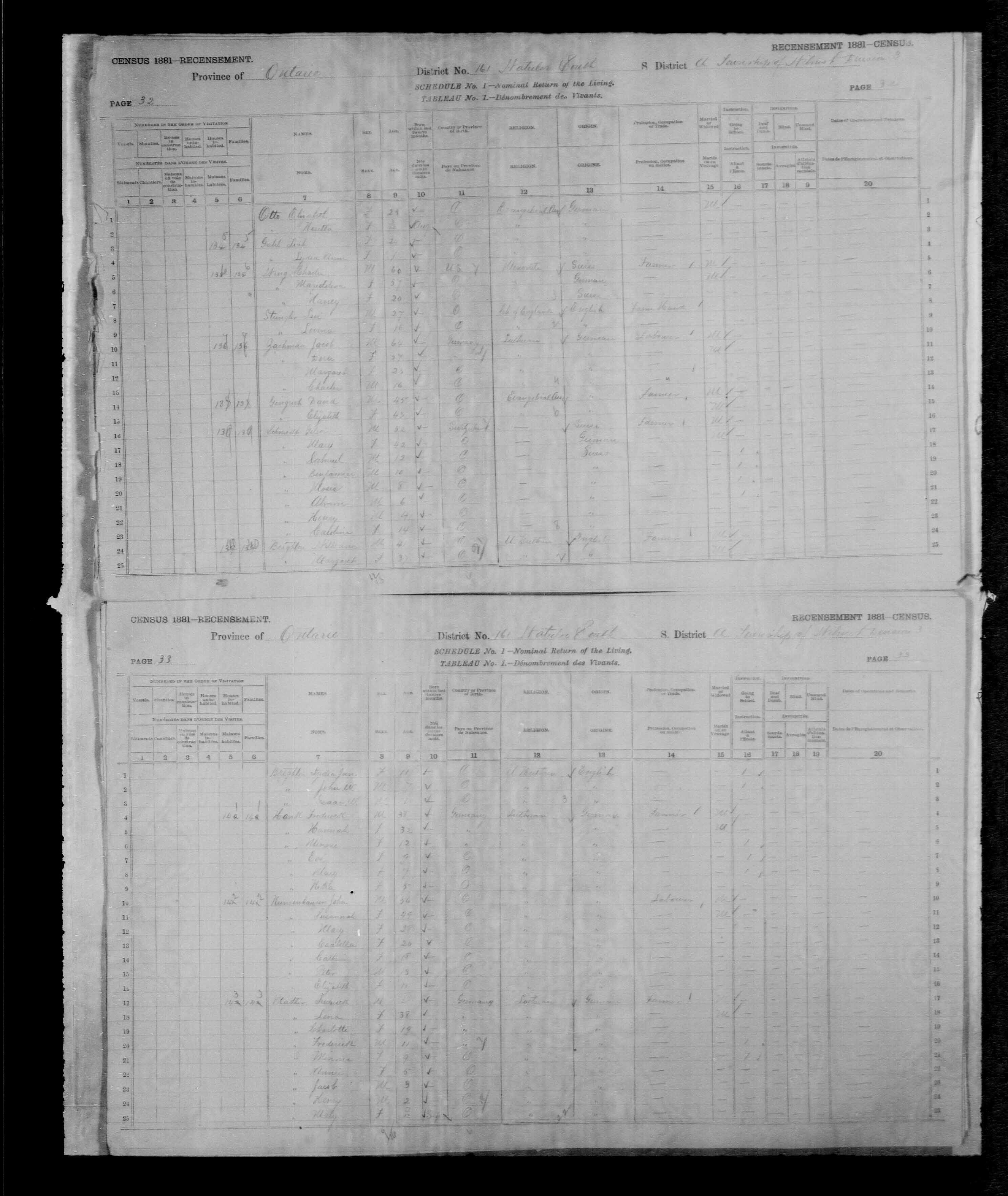 Digitized page of Census of Canada, 1881, Page number 33, for Frederick HANK