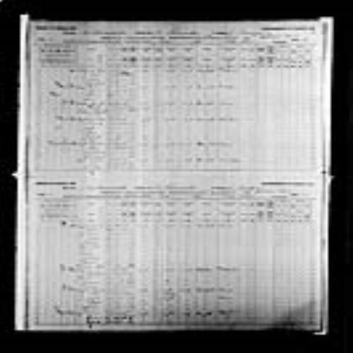 Digitized page of Census of Canada, 1891, Page number 10-11, for Jean C Boudreau