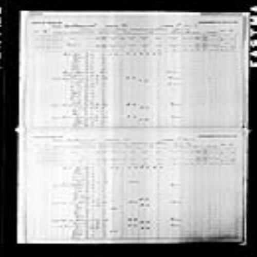 Digitized page of Census of Canada, 1891, Page number 12-13, for Emmanuel Leger