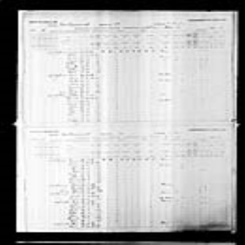 Digitized page of Census of Canada, 1891, Page number 54-55, for Jacques Boudro