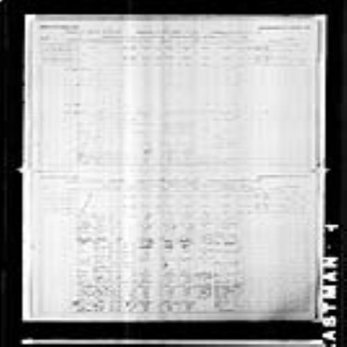 Digitized page of Census of Canada, 1891, Page number 41-42, for Robert Laird Borden