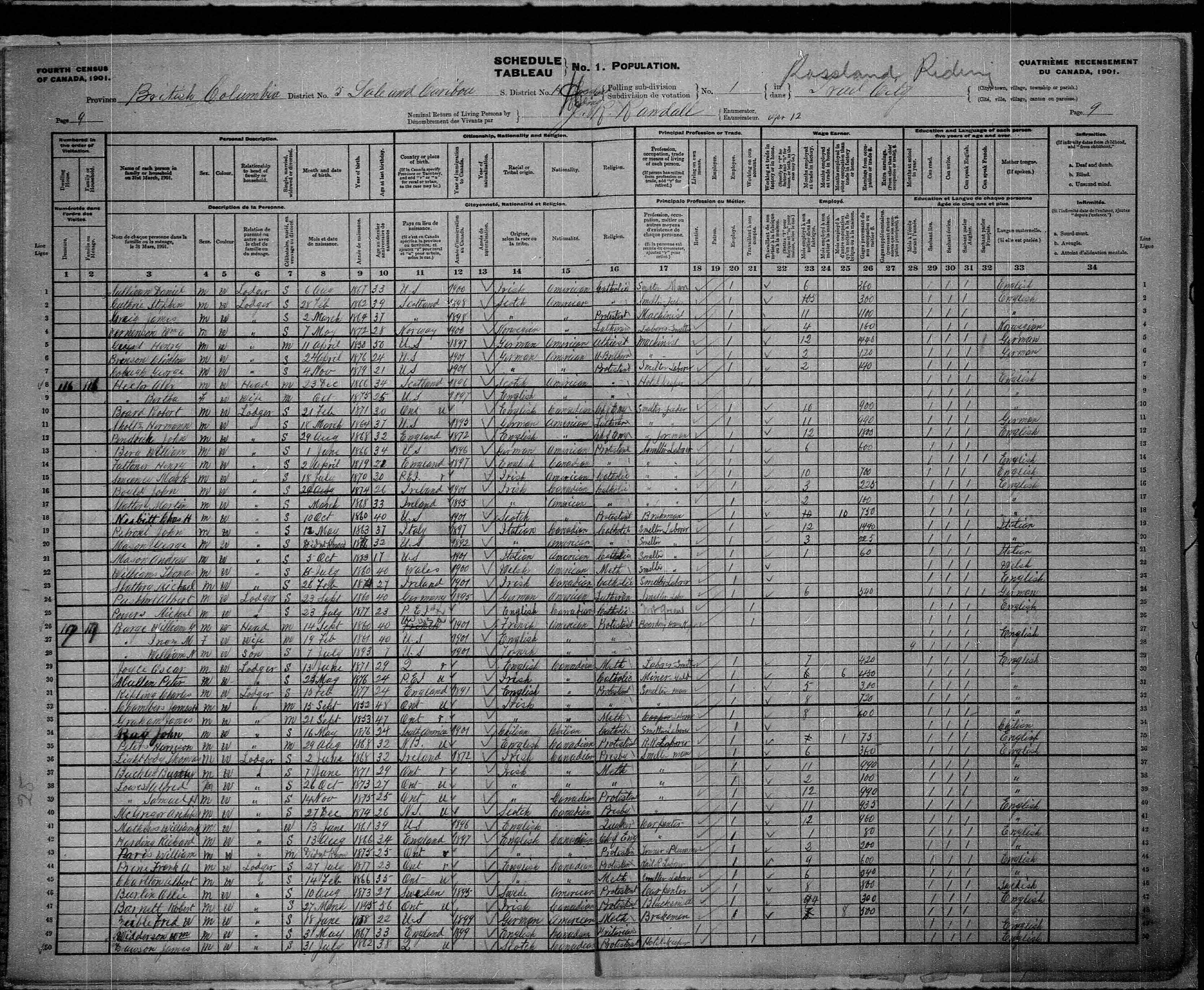 Digitized page of Census of Canada, 1901, Page number 9, for William G Barge