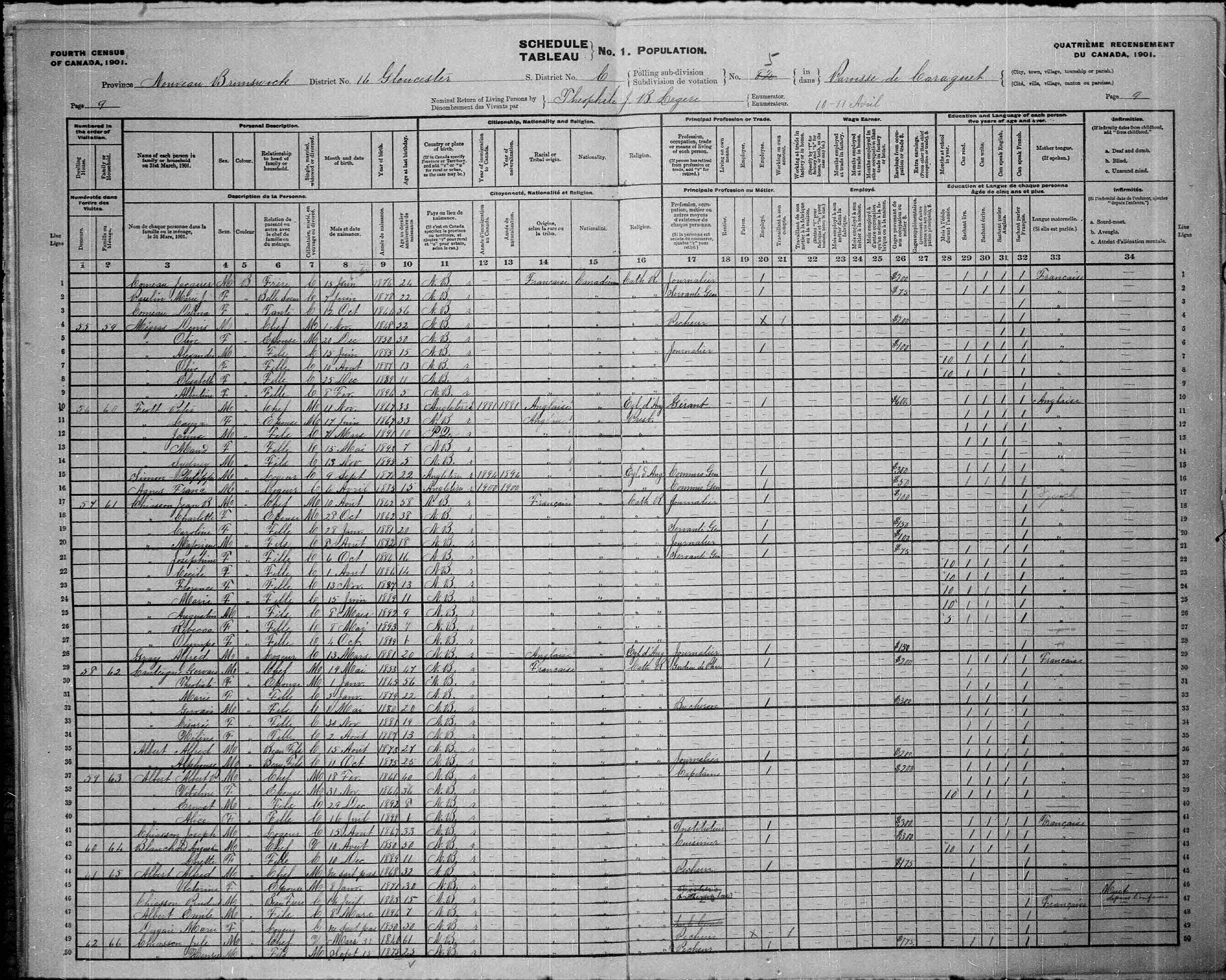 Digitized page of Census of Canada, 1901, Page number 9, for Albert V. Albert