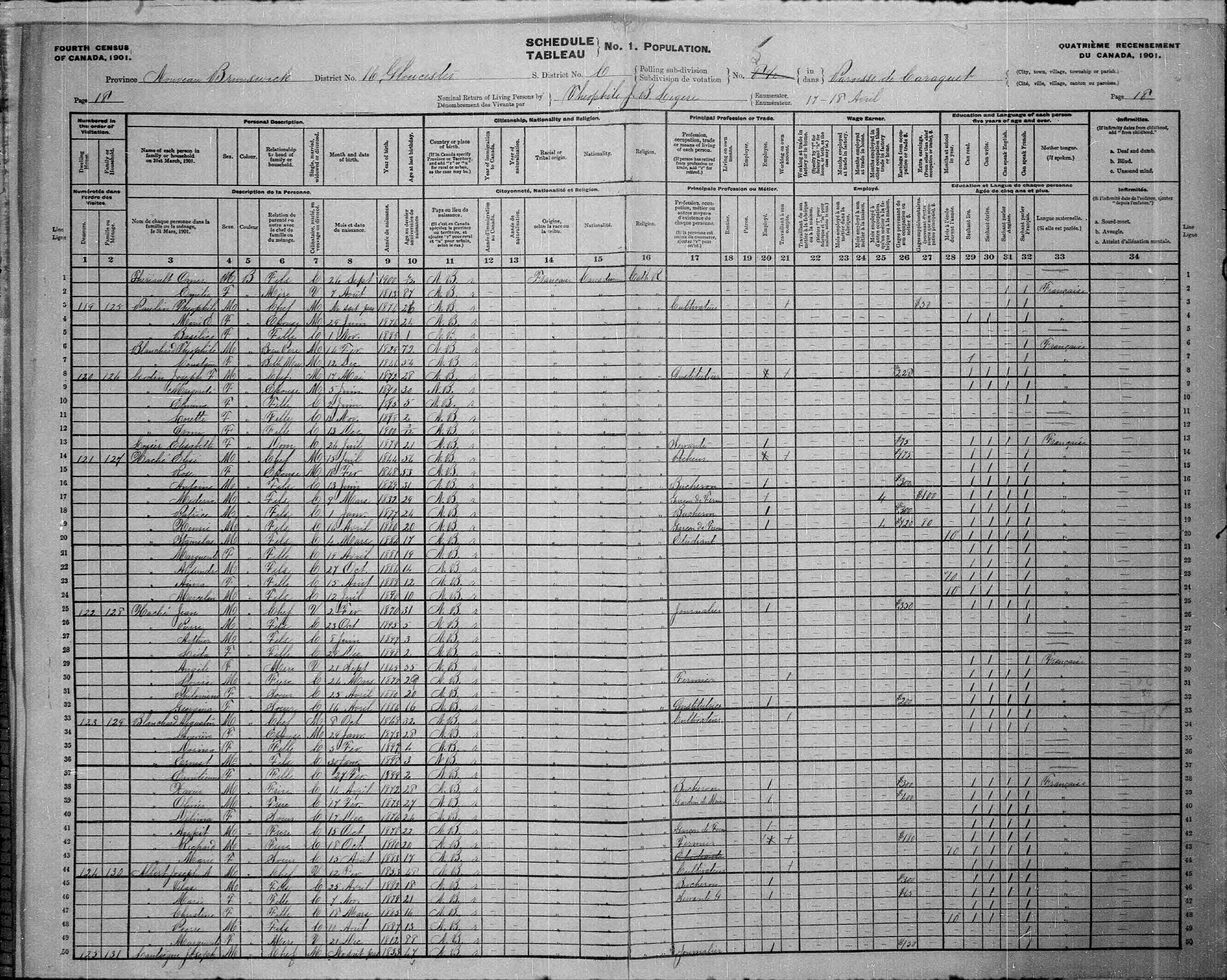 Digitized page of Census of Canada, 1901, Page number 18, for Joseph F Godin
