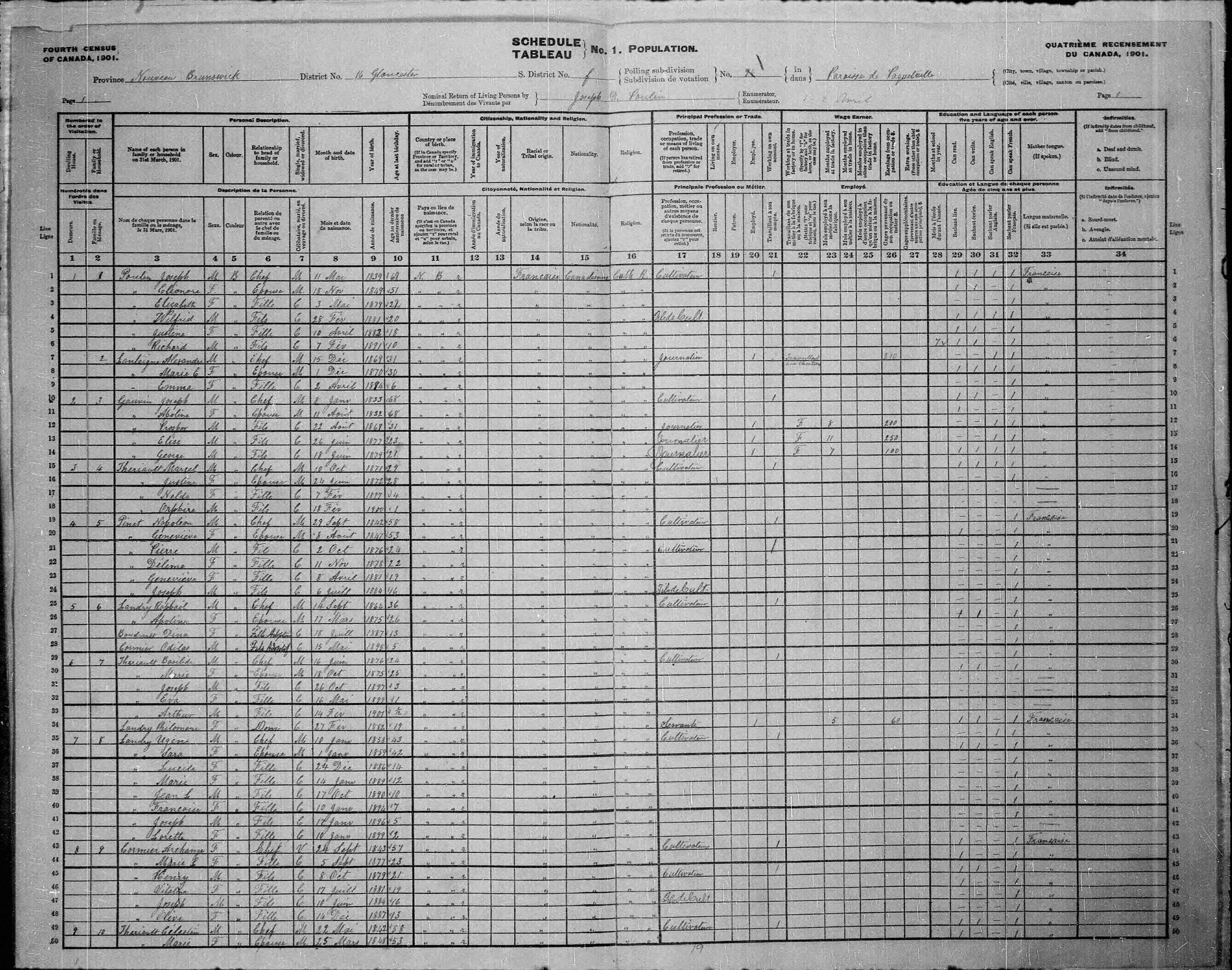 Digitized page of Census of Canada, 1901, Page number 1, for Ugène Landry