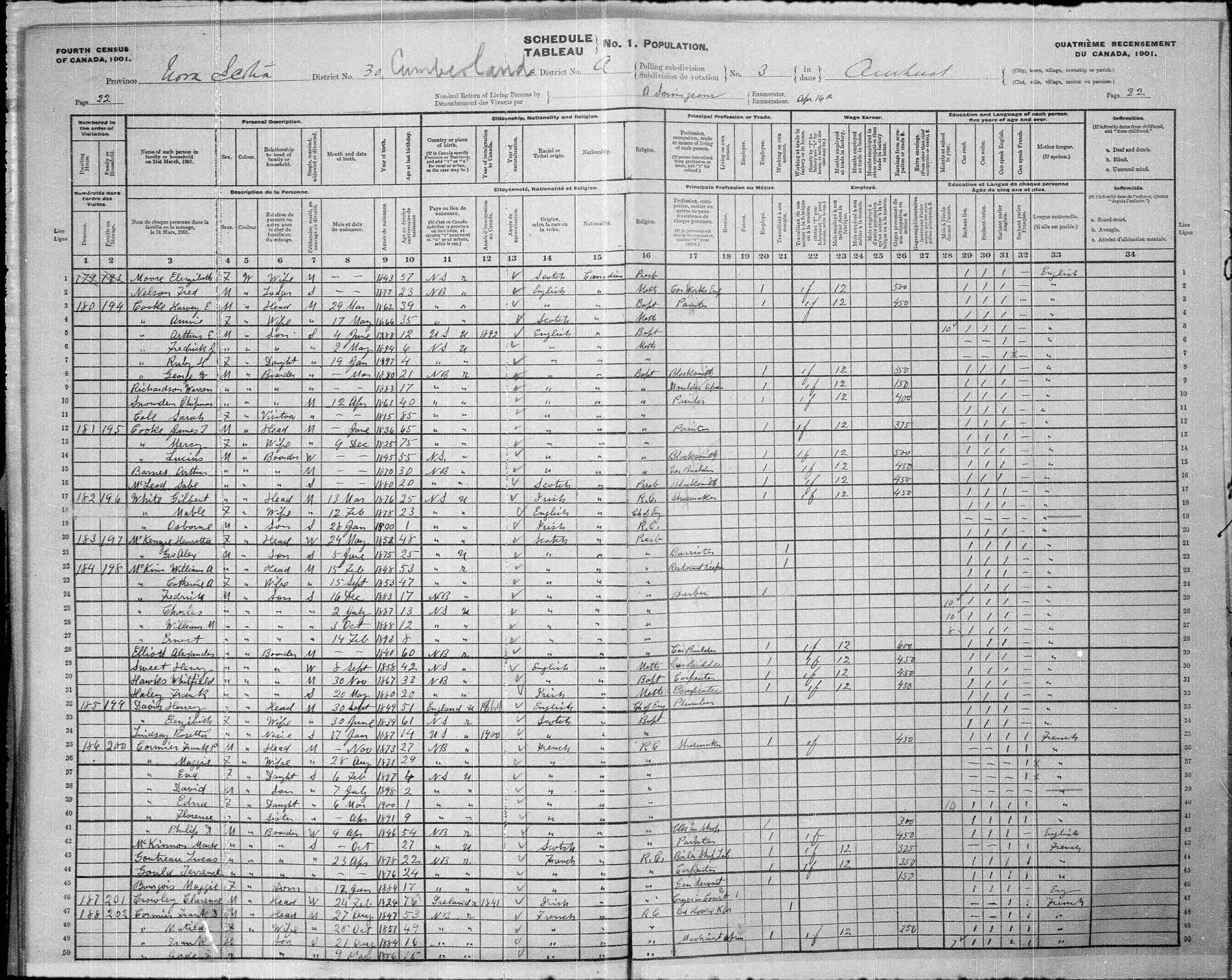 Digitized page of Census of Canada, 1901, Page number 22, for Frank D Cormier