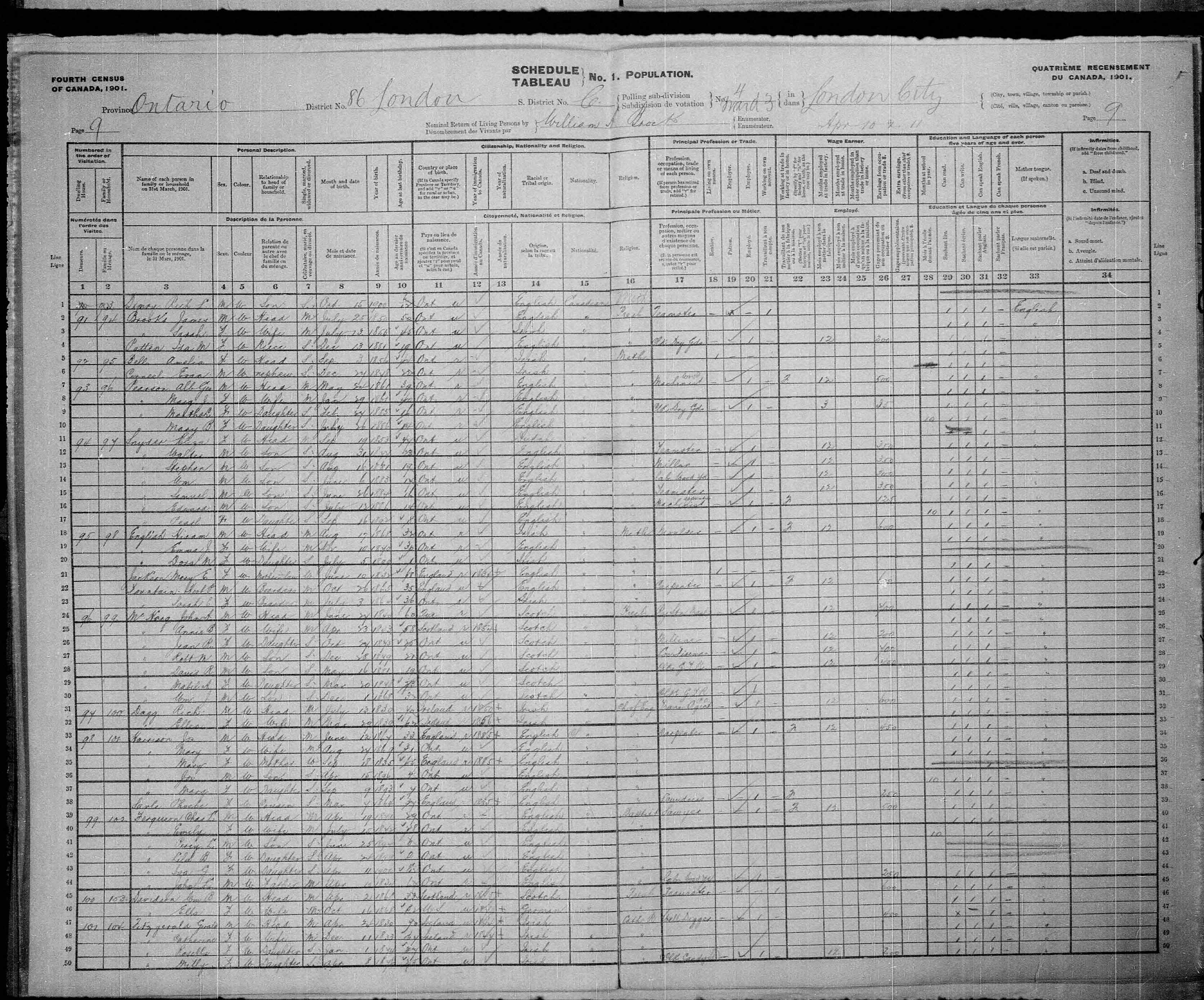 Digitized page of Census of Canada, 1901, Page number 9, for Mary B. Pearson