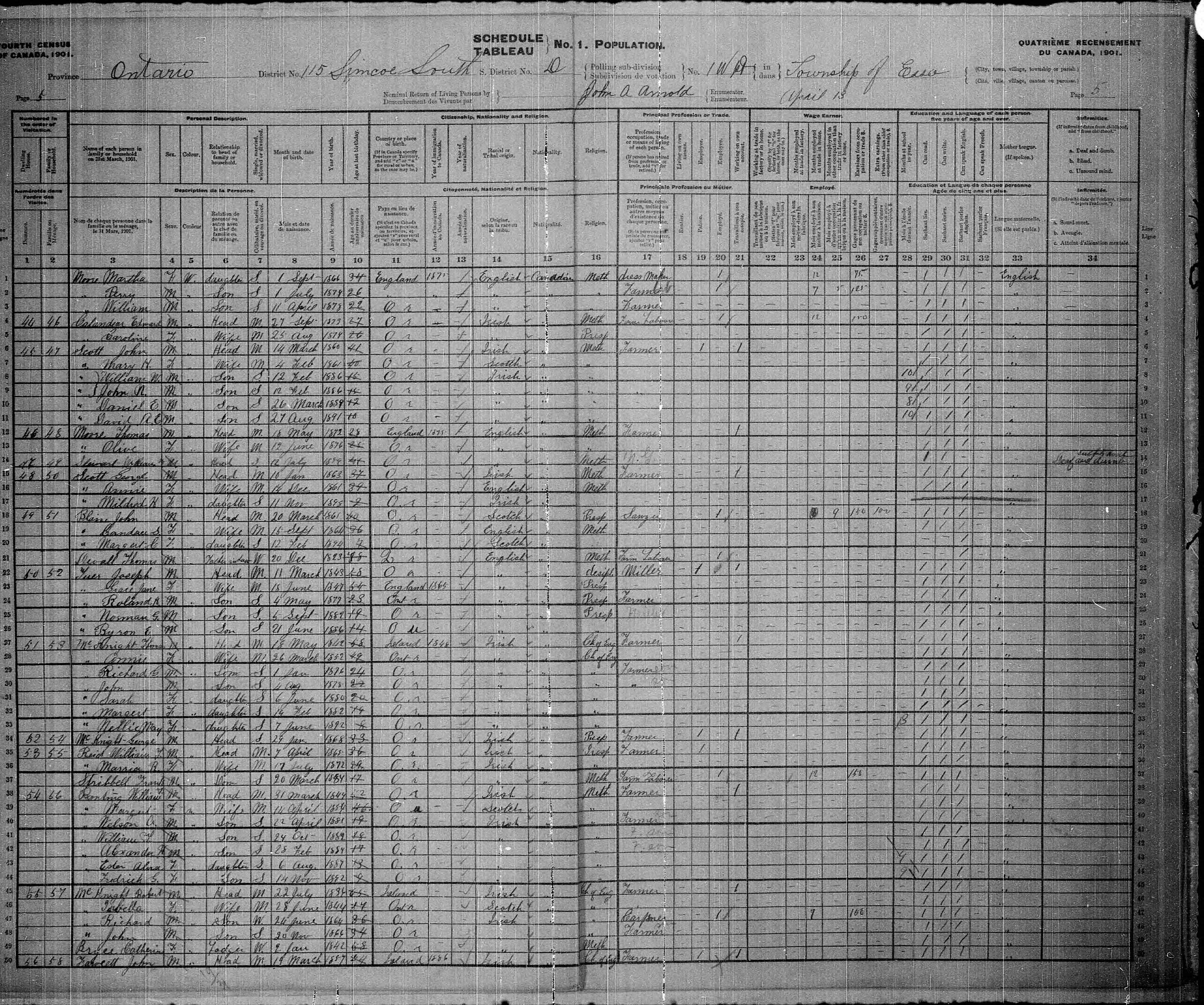 Digitized page of Census of Canada, 1901, Page number 5, for Fredrick G. Banting