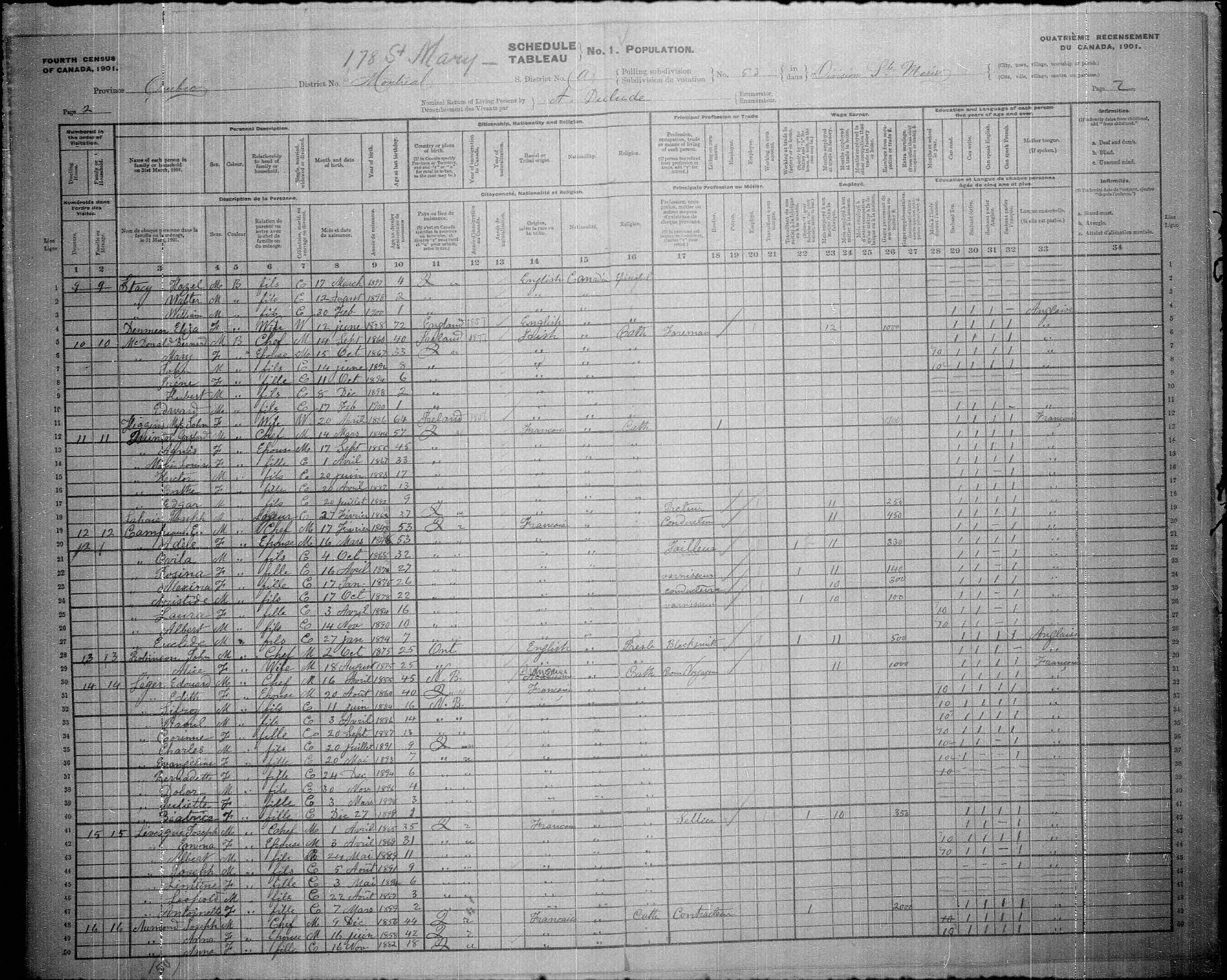 Digitized page of Census of Canada, 1901, Page number 2, for Edouard Léger