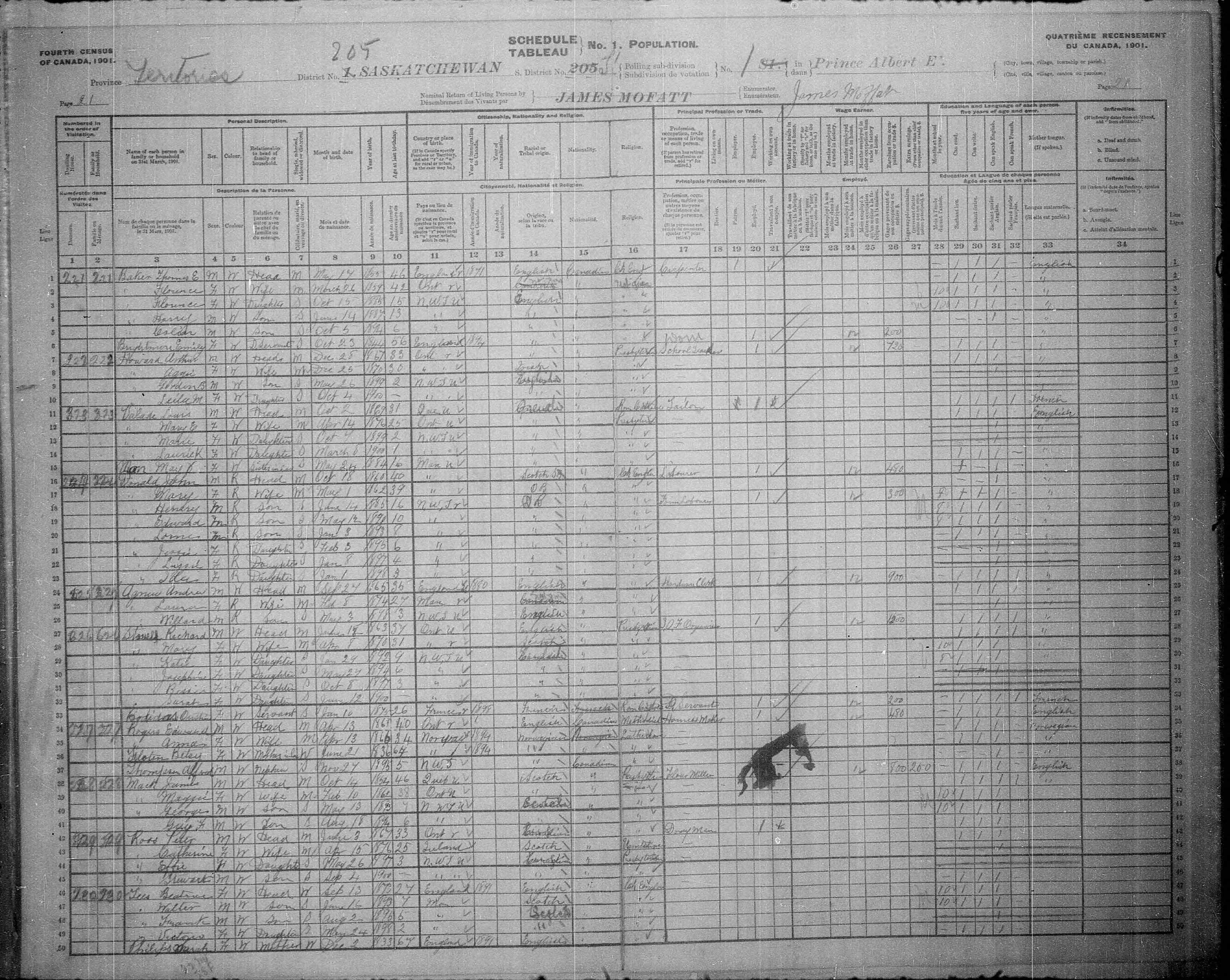 Digitized page of Census of Canada, 1901, Page number 21, for Betsy Floten