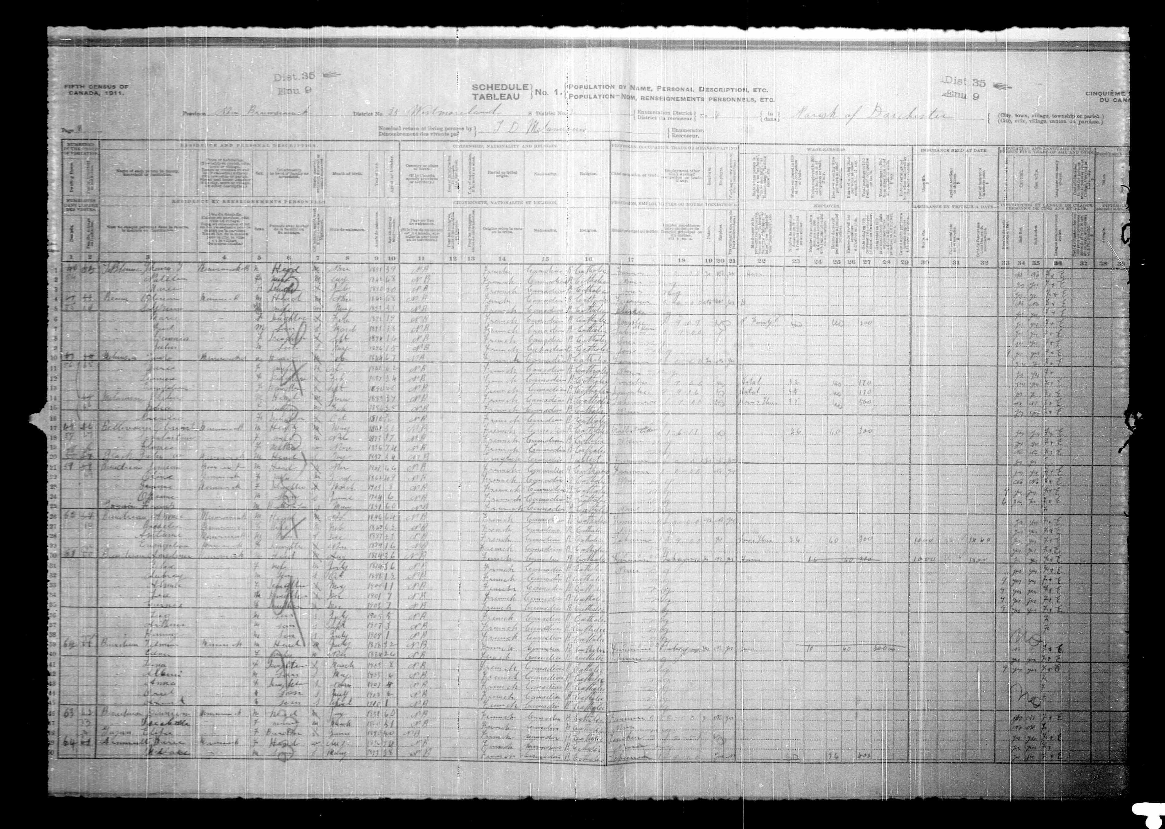 Digitized page of Census of Canada, 1911, Page number 8, for Handman Baudreau