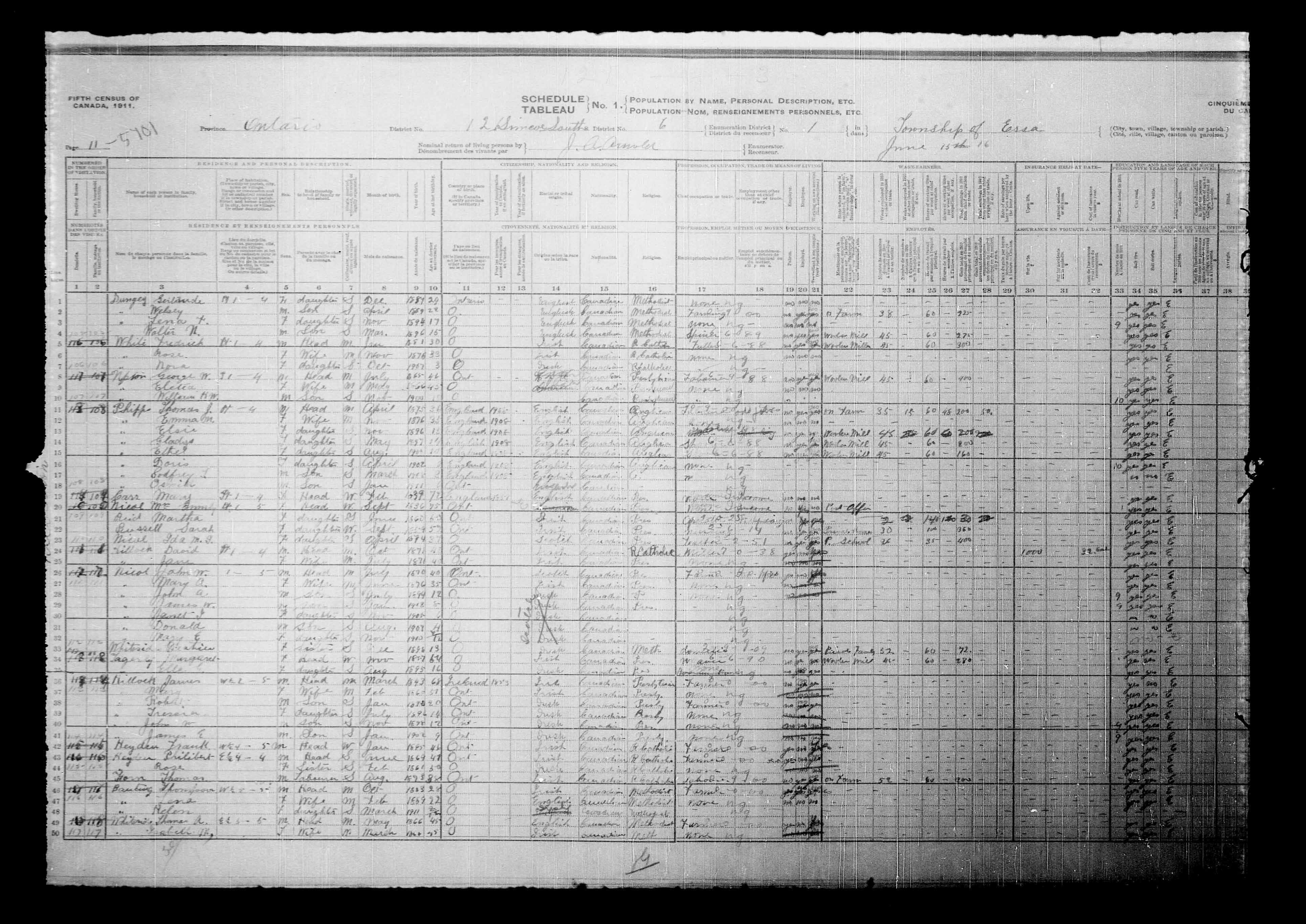 Digitized page of Census of Canada, 1911, Page number 11, for Thompson Banting