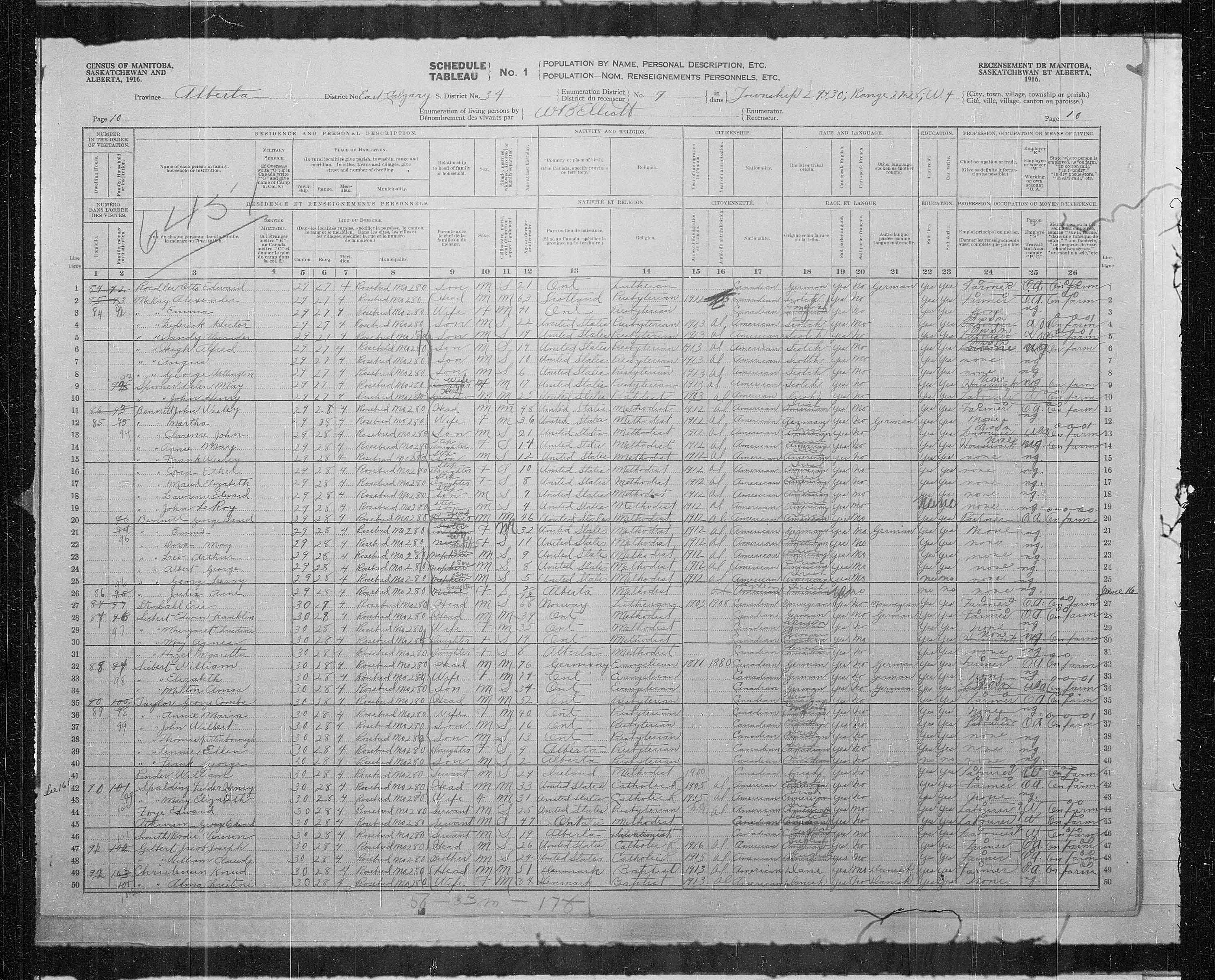 Digitized page of Census of the Prairie Provinces, 1916, Page number 10, for Eric Stendahl