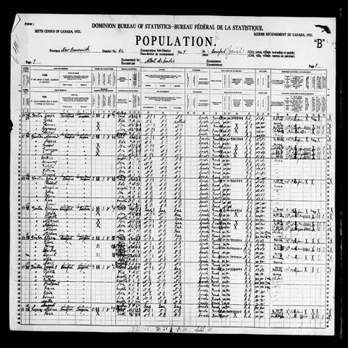 Digitized page of Census of Canada, 1921, Page number 7, for Ida Guitar