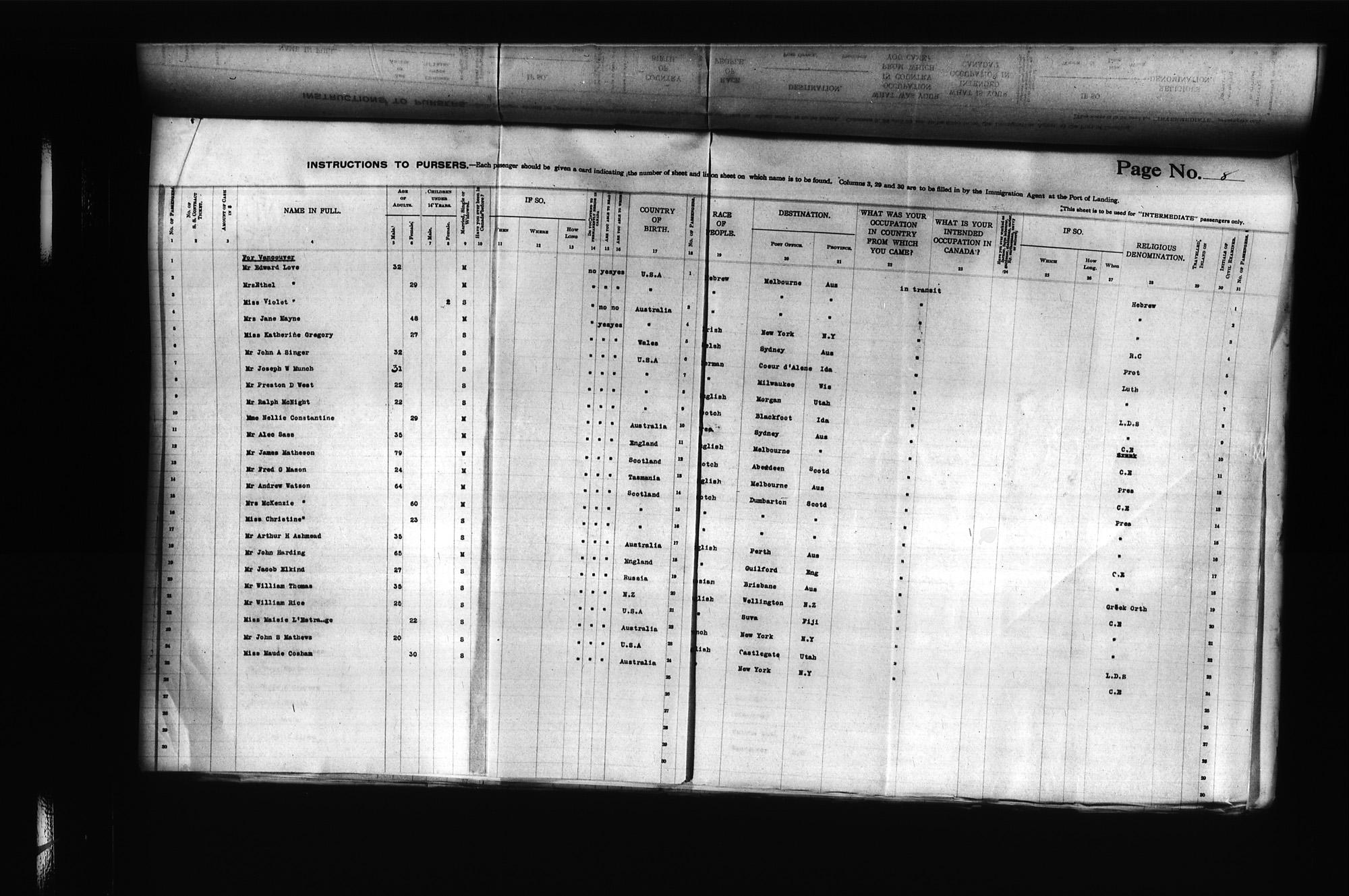 Item: Passenger lists of the MAKURA arriving in Victoria