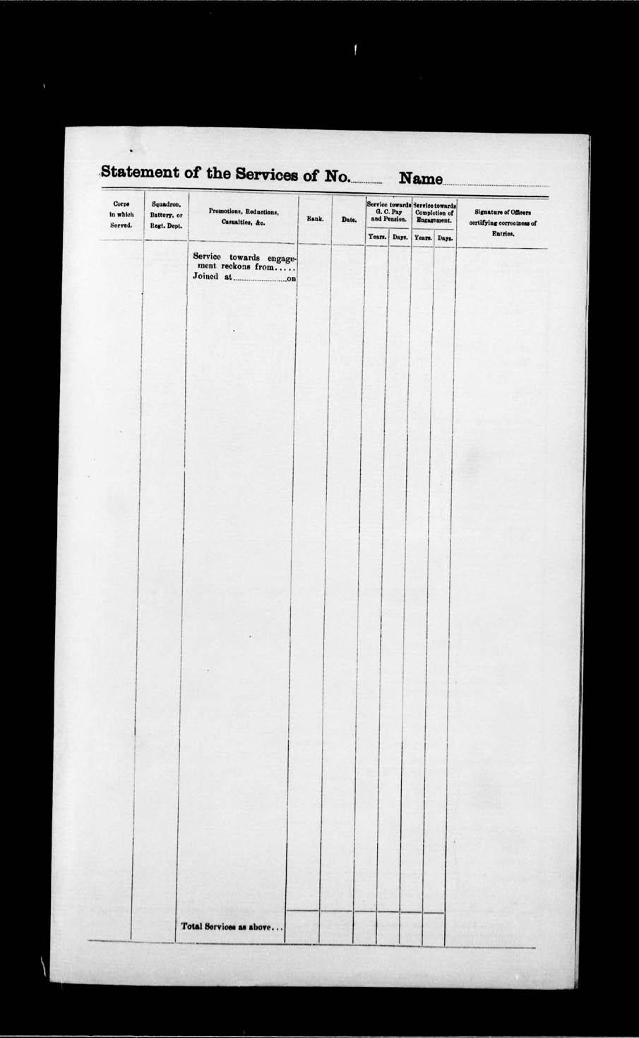 Page numérisé de Boer War pour l'image numéro: e002191150