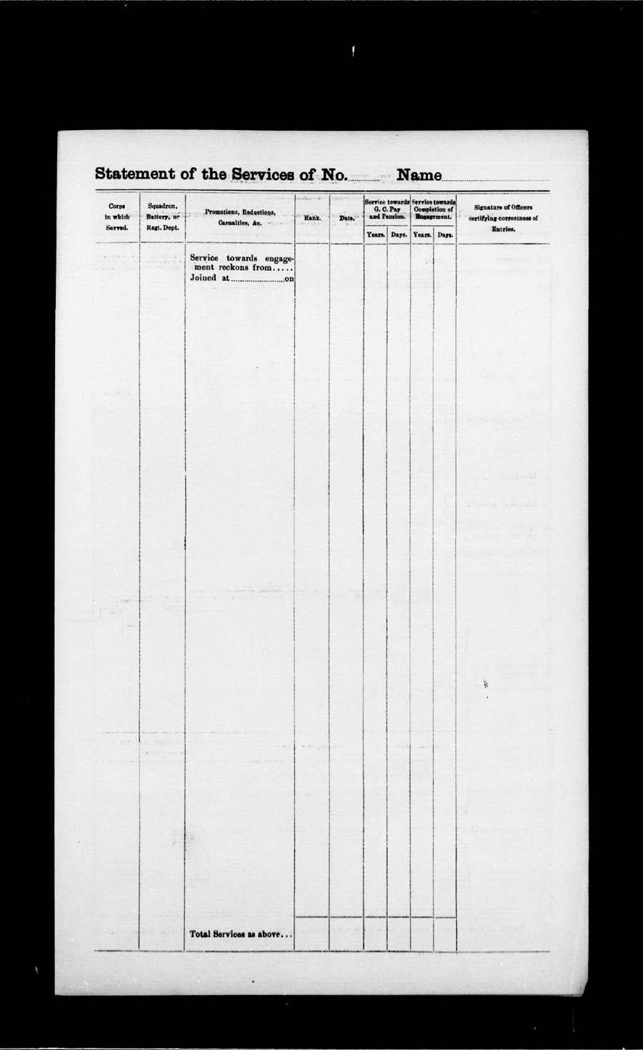 Page numérisé de Boer War pour l'image numéro: e002191154