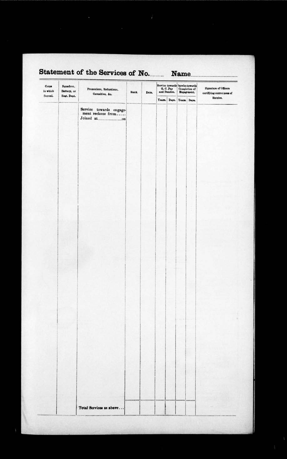 Digitized page of Boer War for Image No.: e002192892