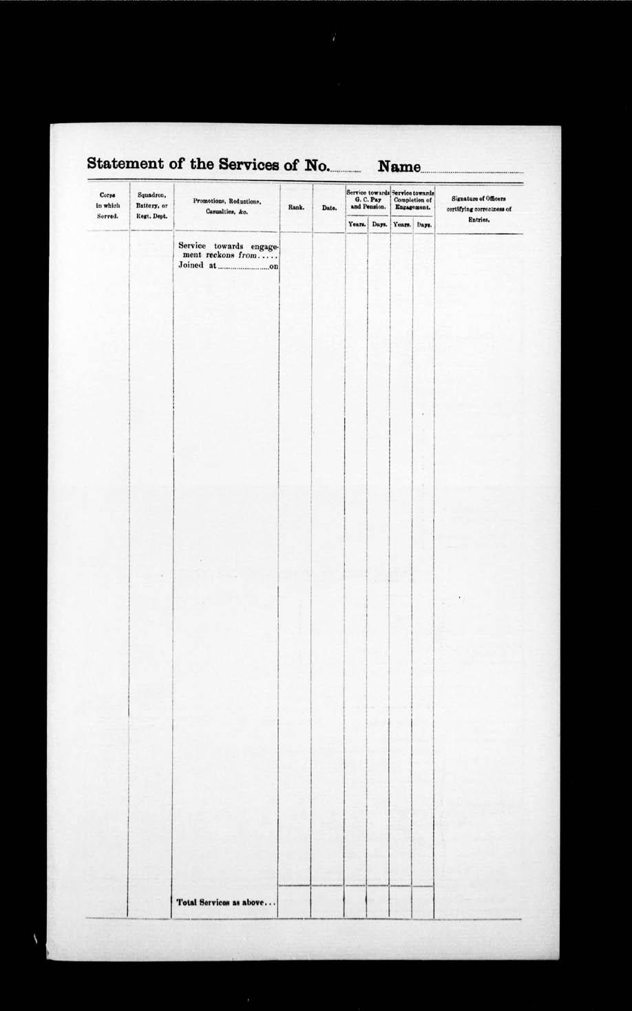 Page numérisé de Boer War pour l'image numéro: e002192896