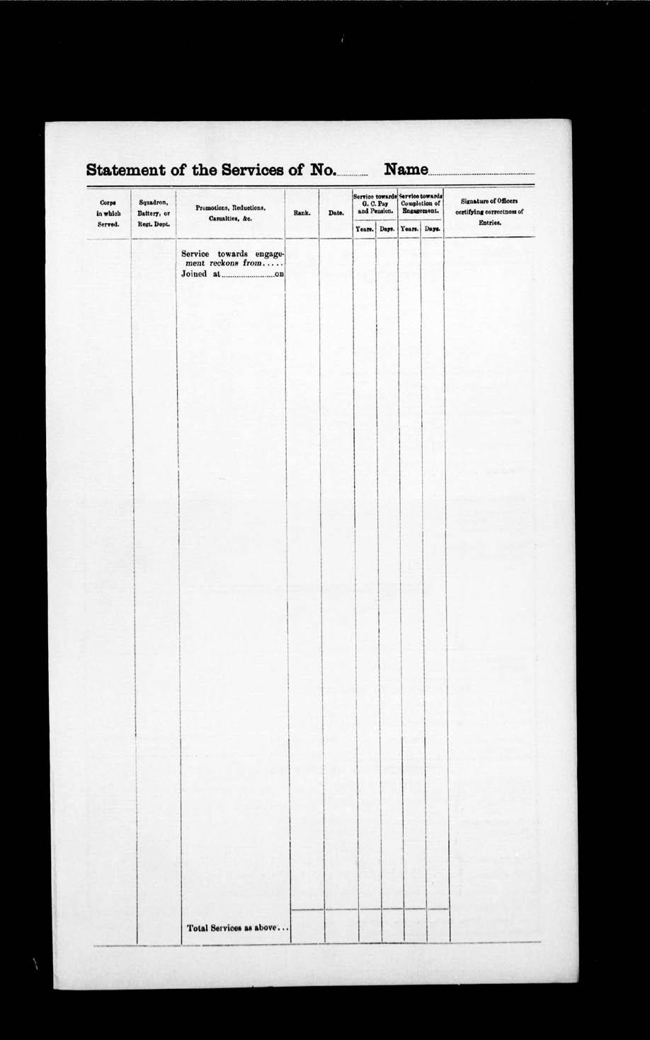 Page numérisé de Boer War pour l'image numéro: e002192900