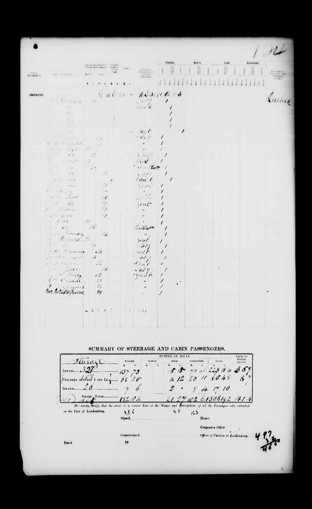 Digitized page of Passenger Lists for Image No.: e003541220
