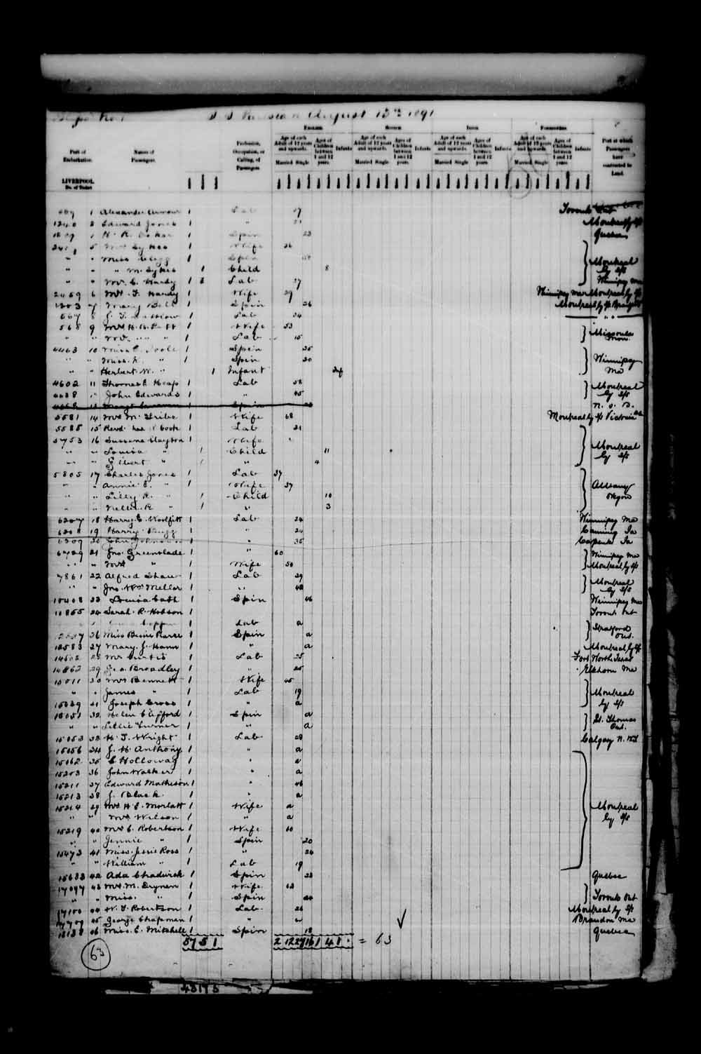 Item: Passenger lists of the PARISIAN arriving in Quebec