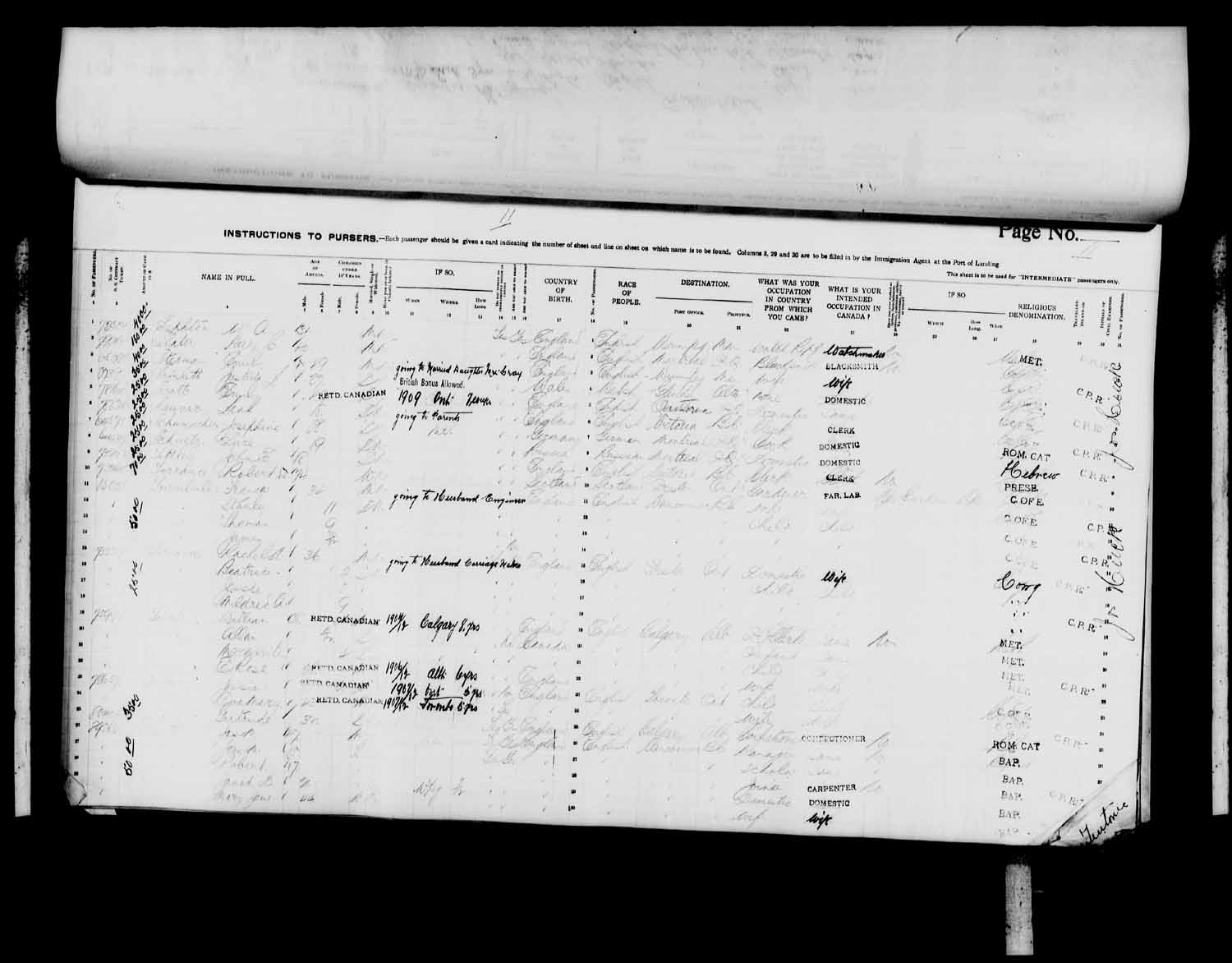 Item: Passenger lists of the EMPRESS OF IRELAND arriving in