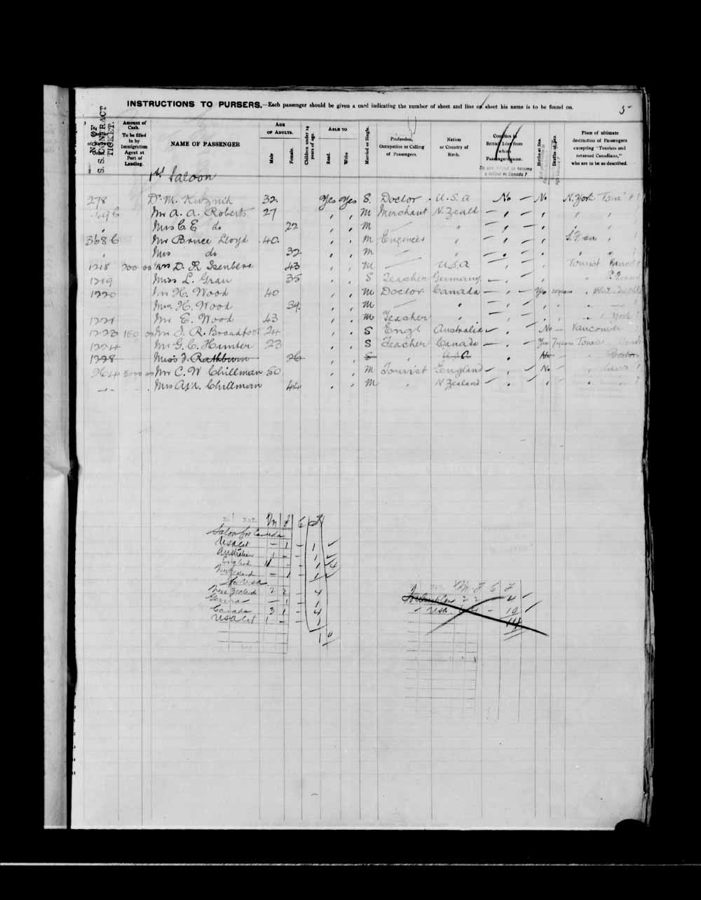Digitized page of Passenger Lists for Image No.: e003635033